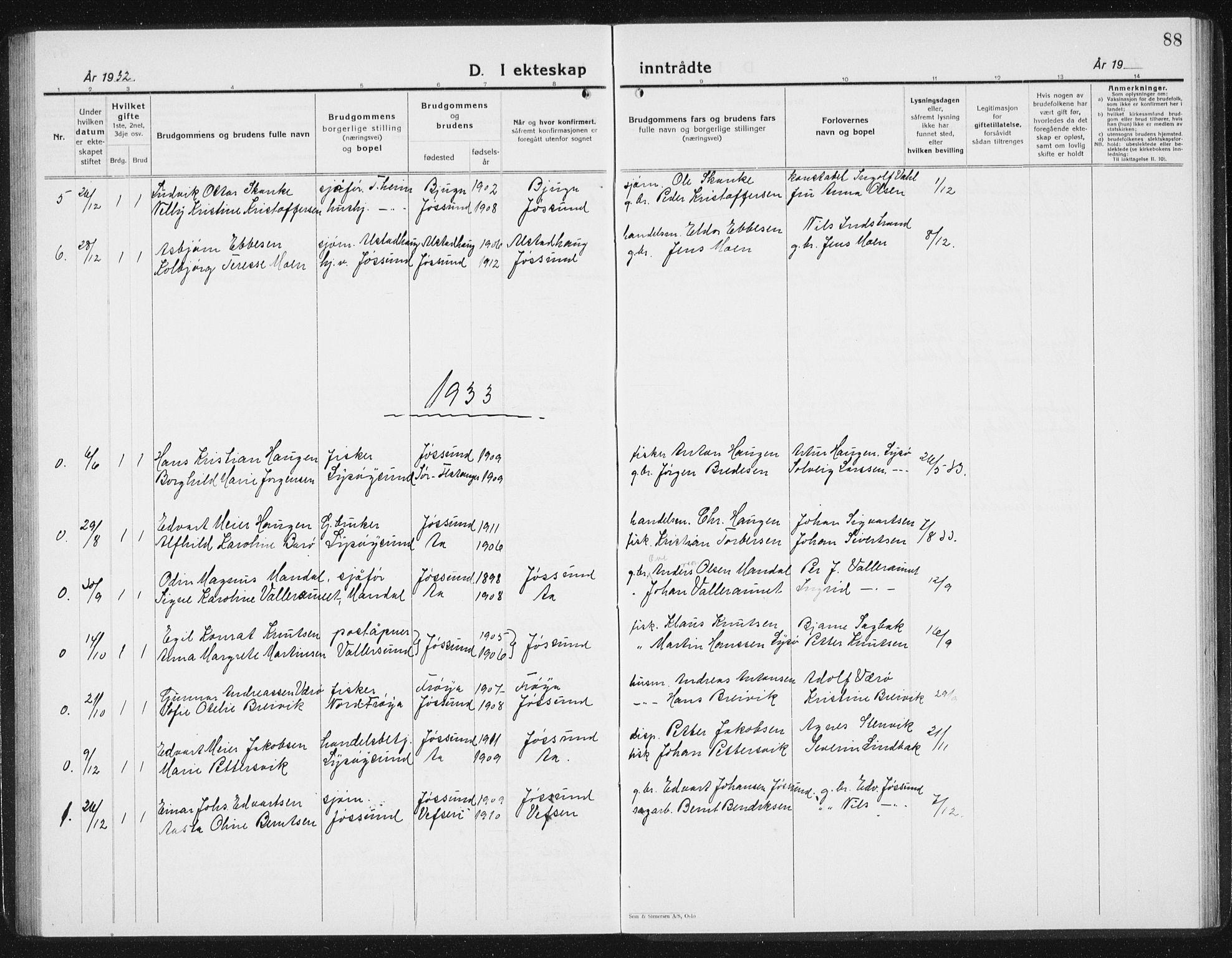 SAT, Ministerialprotokoller, klokkerbøker og fødselsregistre - Sør-Trøndelag, 654/L0667: Klokkerbok nr. 654C03, 1924-1939, s. 88