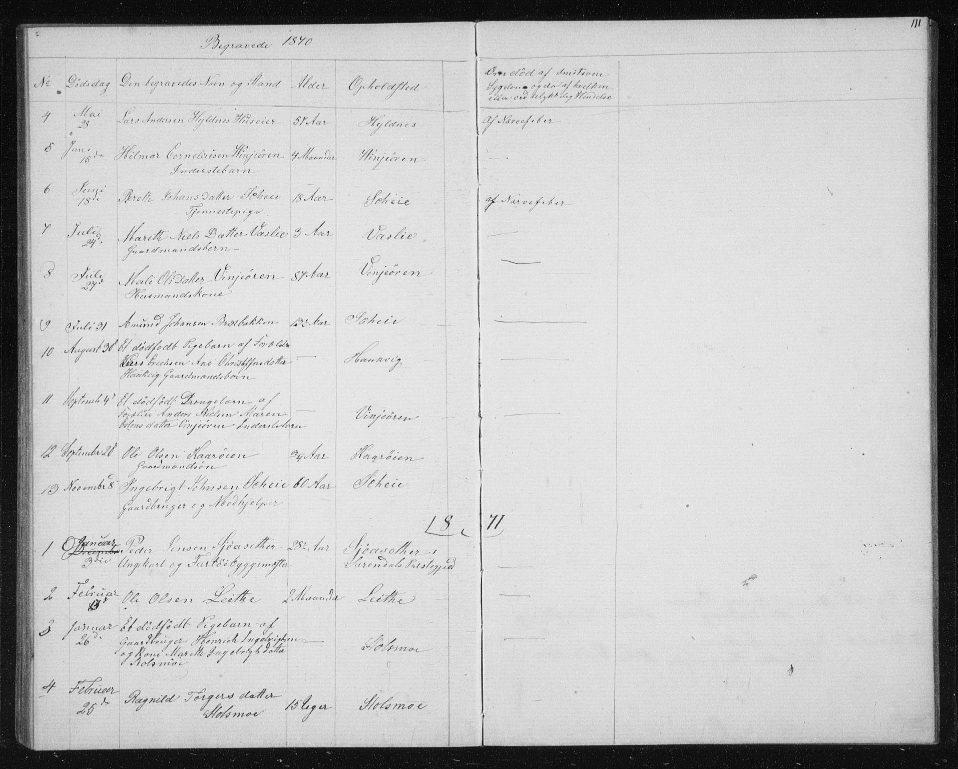 SAT, Ministerialprotokoller, klokkerbøker og fødselsregistre - Sør-Trøndelag, 631/L0513: Klokkerbok nr. 631C01, 1869-1879, s. 111