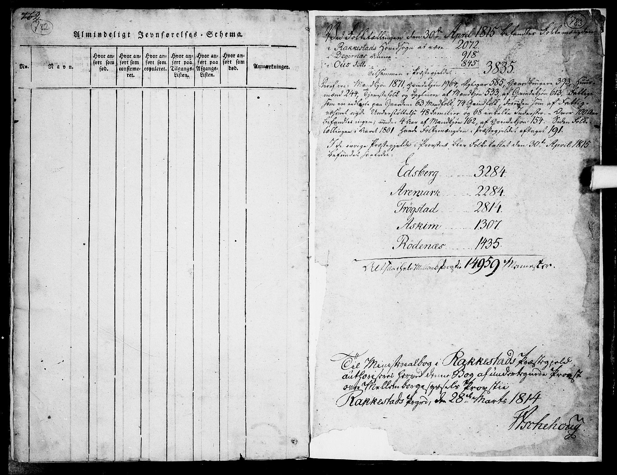 SAO, Rakkestad prestekontor Kirkebøker, F/Fa/L0006: Ministerialbok nr. I 6, 1814-1824, s. 782-783