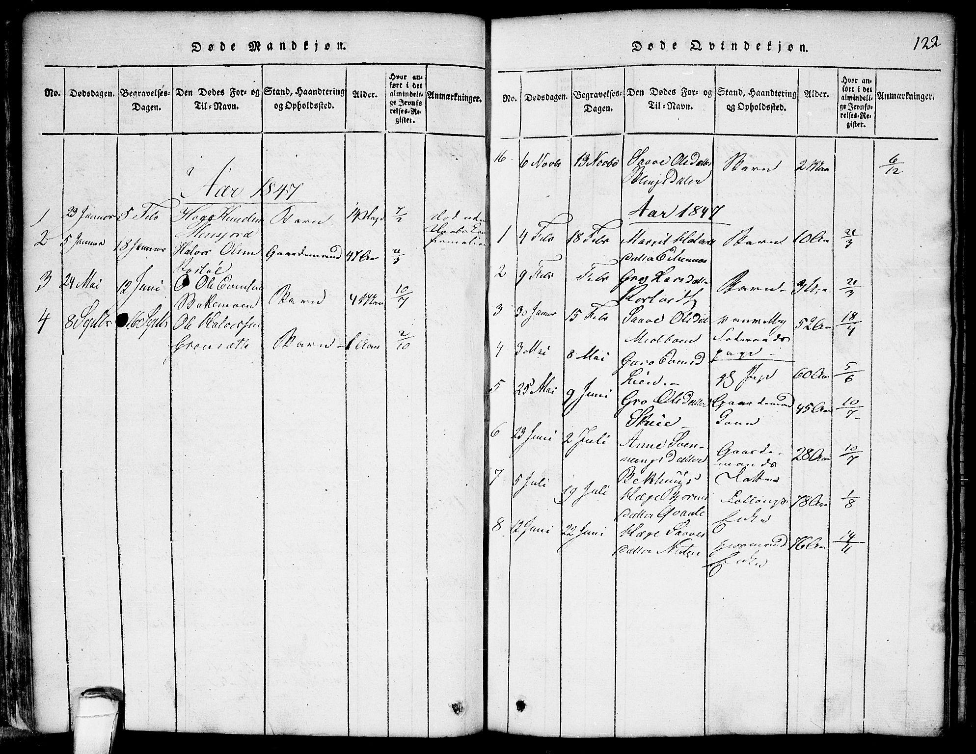 SAKO, Seljord kirkebøker, G/Gb/L0002: Klokkerbok nr. II 2, 1815-1854, s. 122