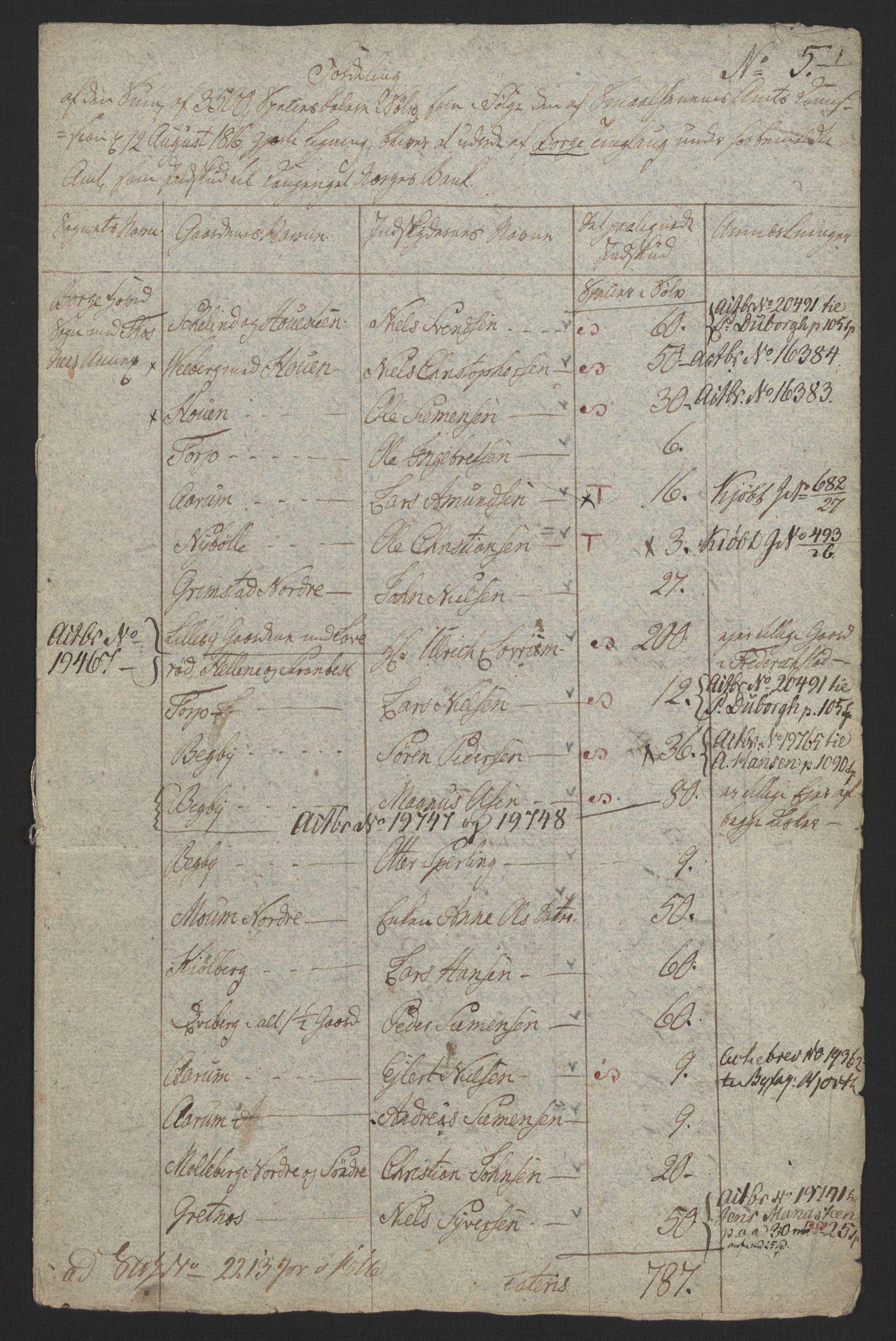 NOBA, Norges Bank/Sølvskatten 1816*, 1816, s. 26