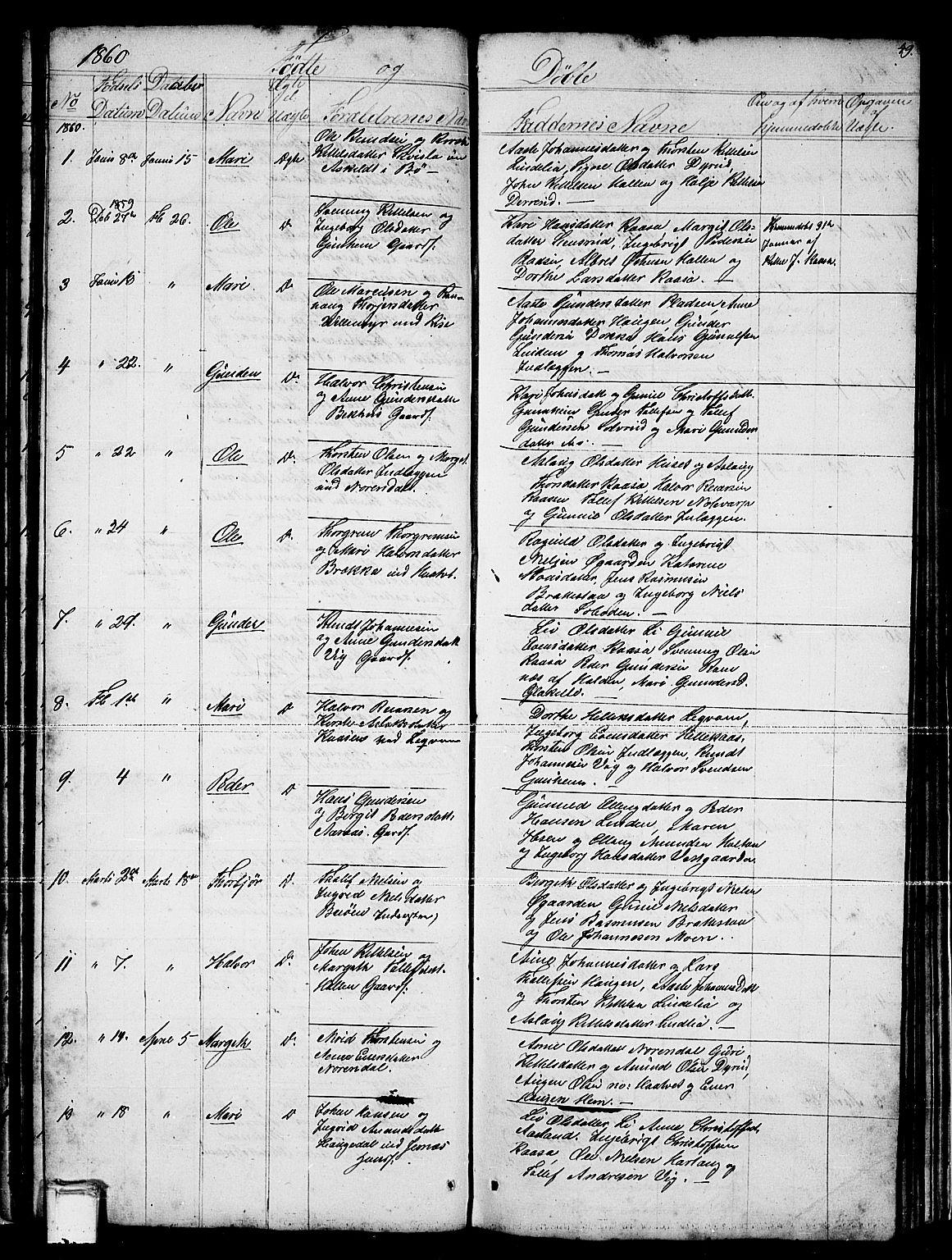 SAKO, Sauherad kirkebøker, G/Gb/L0001: Klokkerbok nr. II 1, 1845-1865, s. 49