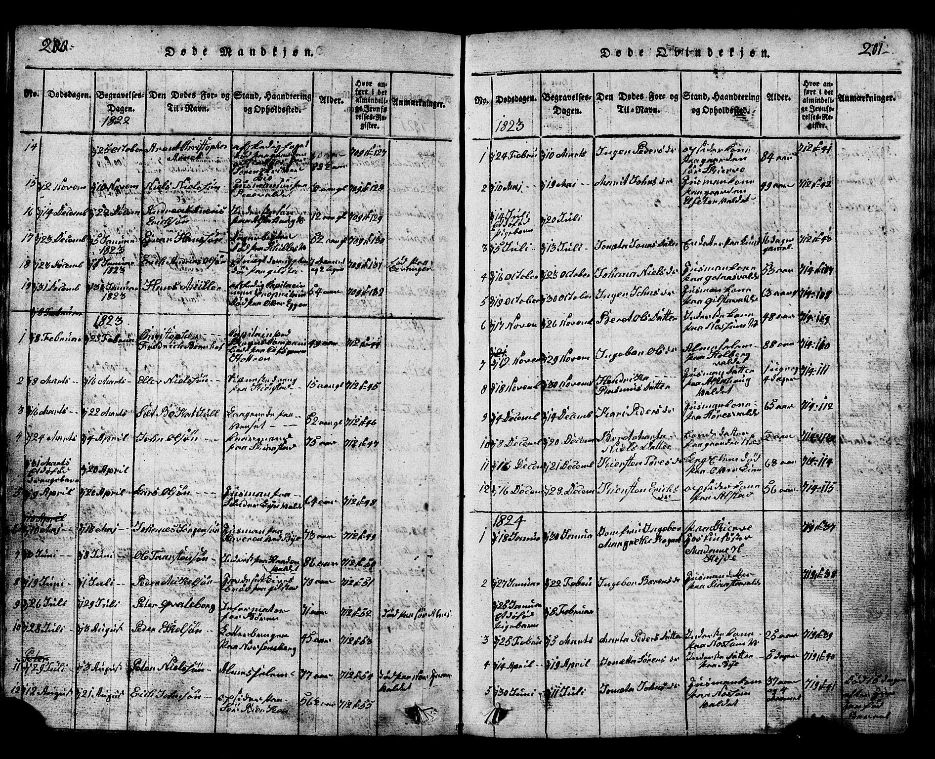 SAT, Ministerialprotokoller, klokkerbøker og fødselsregistre - Nord-Trøndelag, 717/L0169: Klokkerbok nr. 717C01, 1816-1834, s. 200-201