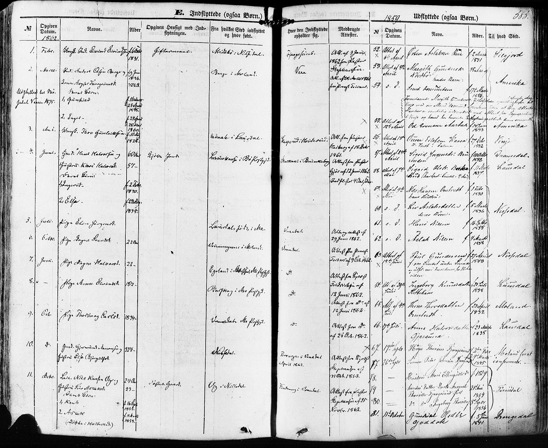 SAKO, Kviteseid kirkebøker, F/Fa/L0007: Ministerialbok nr. I 7, 1859-1881, s. 585