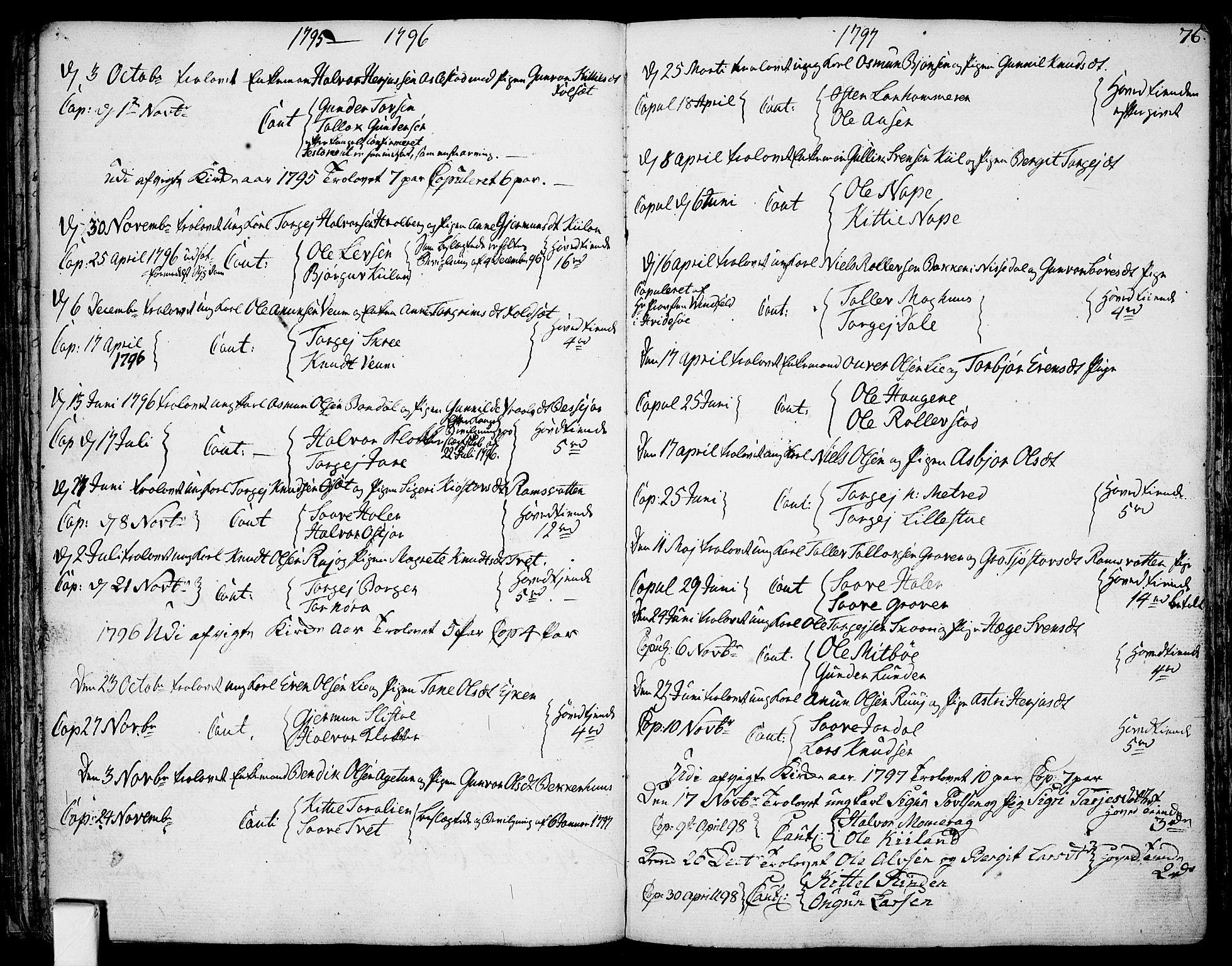 SAKO, Fyresdal kirkebøker, F/Fa/L0002: Ministerialbok nr. I 2, 1769-1814, s. 76