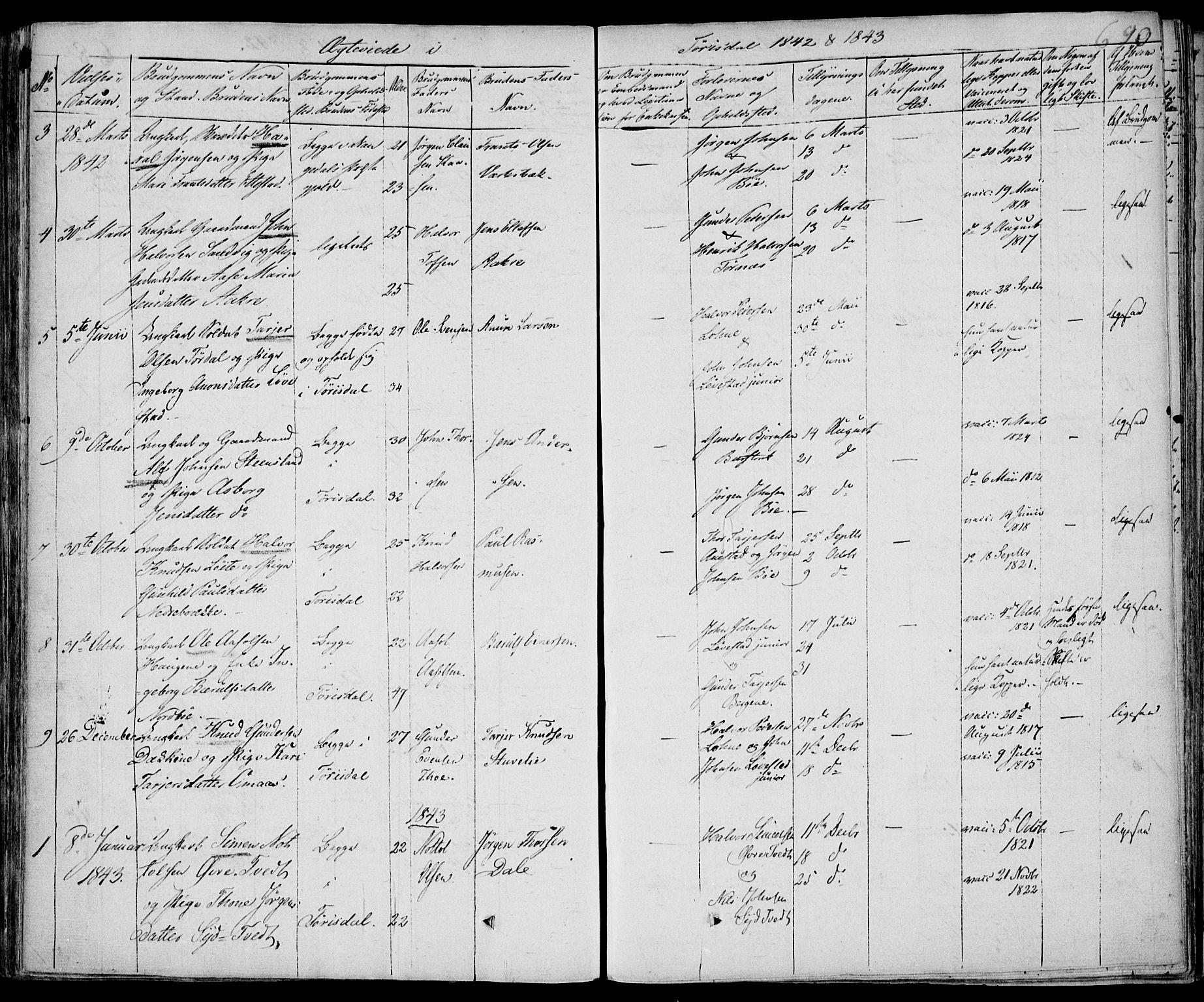 SAKO, Drangedal kirkebøker, F/Fa/L0007b: Ministerialbok nr. 7b, 1837-1856, s. 690