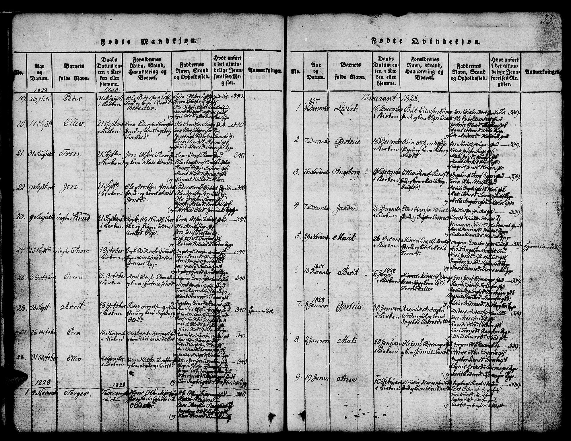 SAT, Ministerialprotokoller, klokkerbøker og fødselsregistre - Sør-Trøndelag, 674/L0874: Klokkerbok nr. 674C01, 1816-1860, s. 33