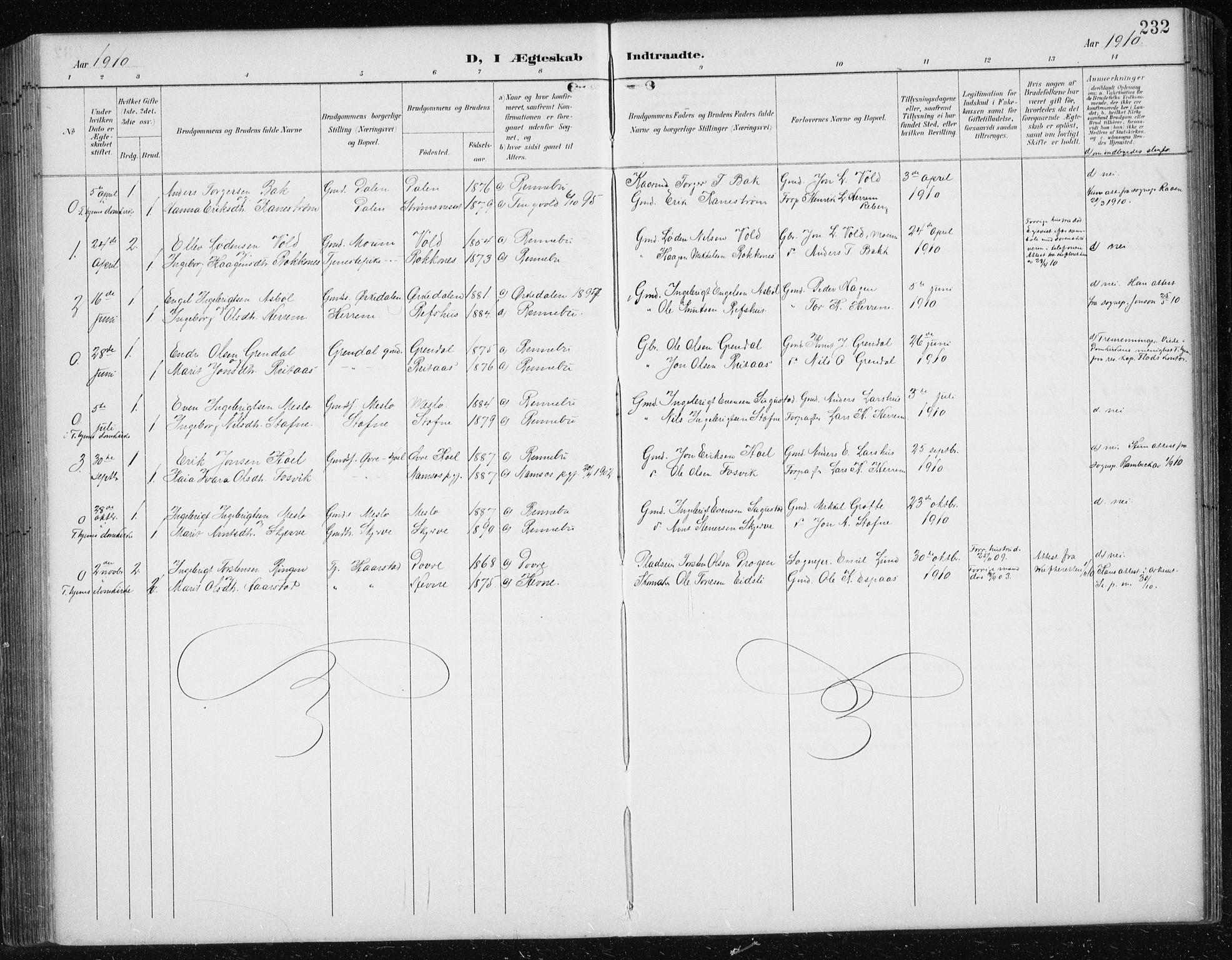 SAT, Ministerialprotokoller, klokkerbøker og fødselsregistre - Sør-Trøndelag, 674/L0876: Klokkerbok nr. 674C03, 1892-1912, s. 232