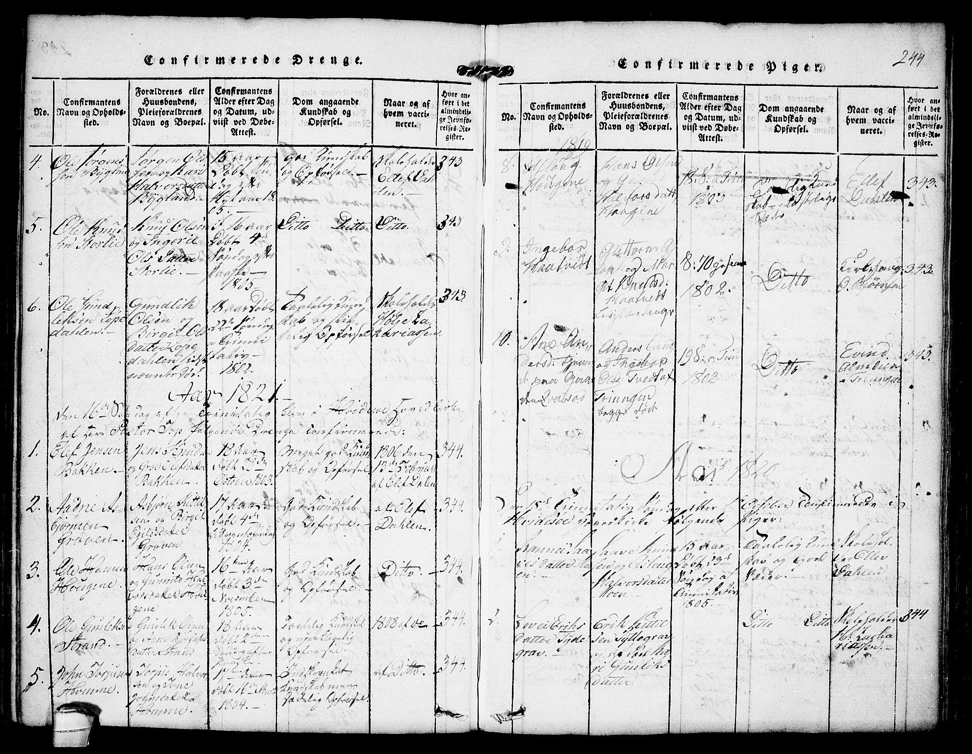 SAKO, Kviteseid kirkebøker, F/Fb/L0001: Ministerialbok nr. II 1, 1815-1836, s. 244