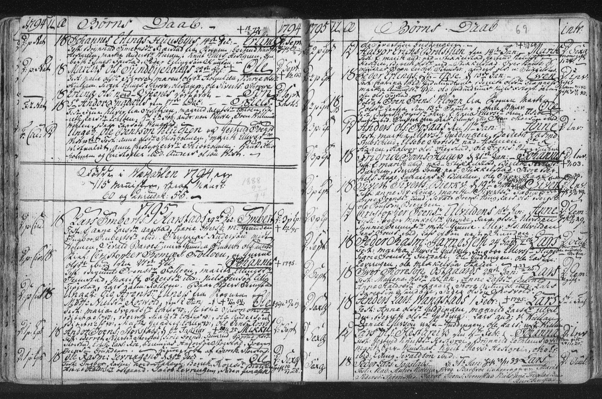 SAT, Ministerialprotokoller, klokkerbøker og fødselsregistre - Nord-Trøndelag, 723/L0232: Ministerialbok nr. 723A03, 1781-1804, s. 69