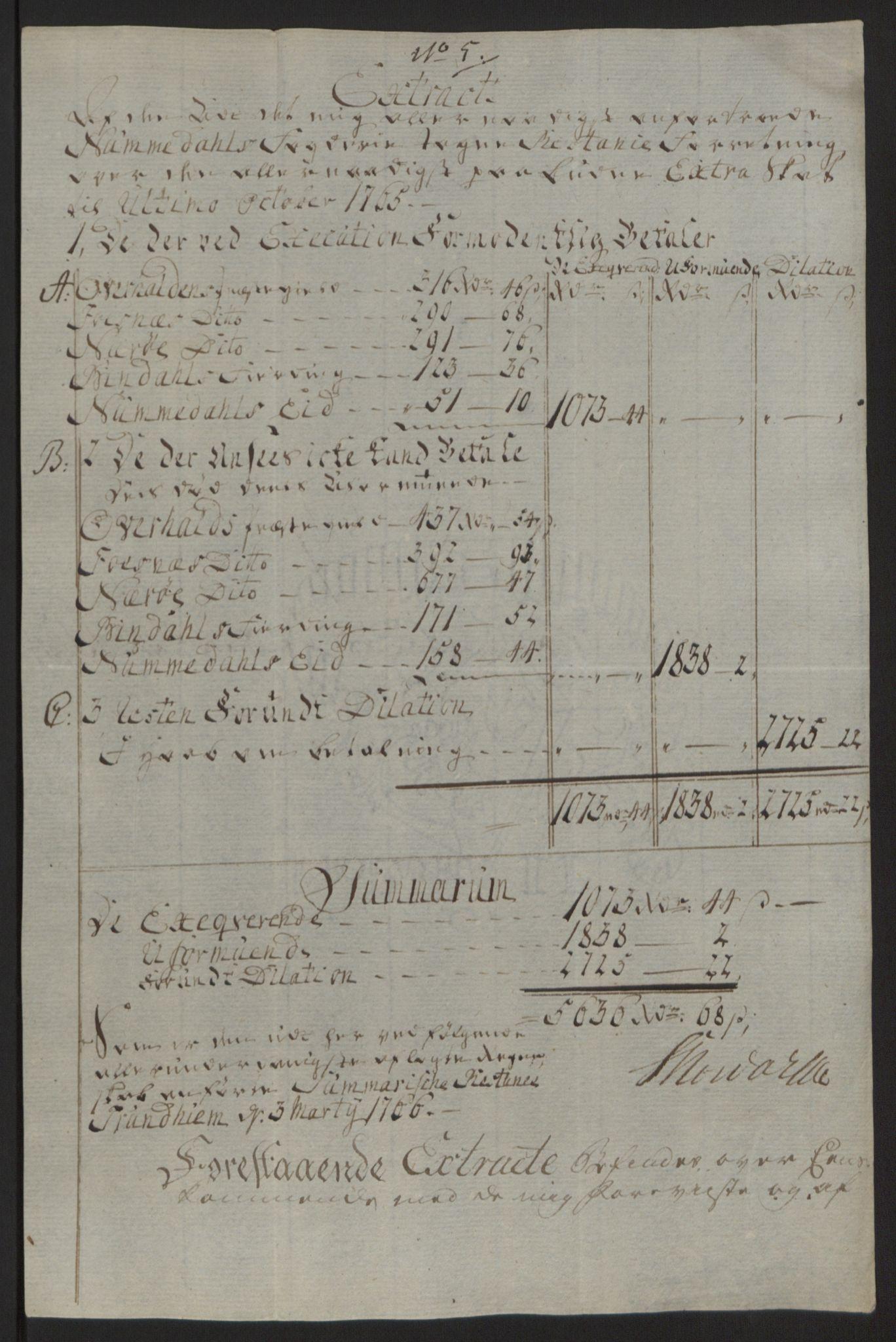 RA, Rentekammeret inntil 1814, Reviderte regnskaper, Fogderegnskap, R64/L4502: Ekstraskatten Namdal, 1762-1772, s. 211