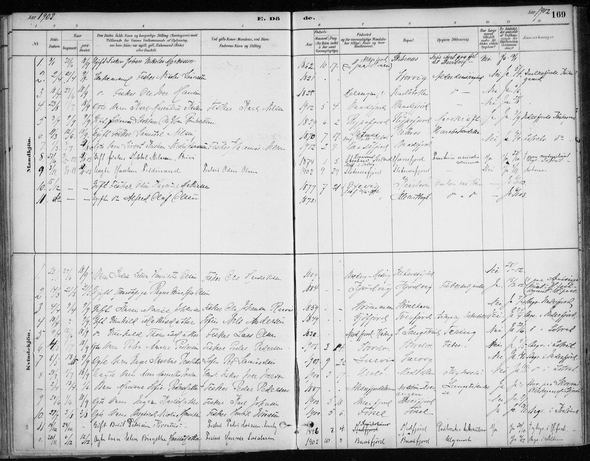 SATØ, Hammerfest sokneprestkontor, H/Ha/L0013.kirke: Ministerialbok nr. 13, 1898-1917, s. 169