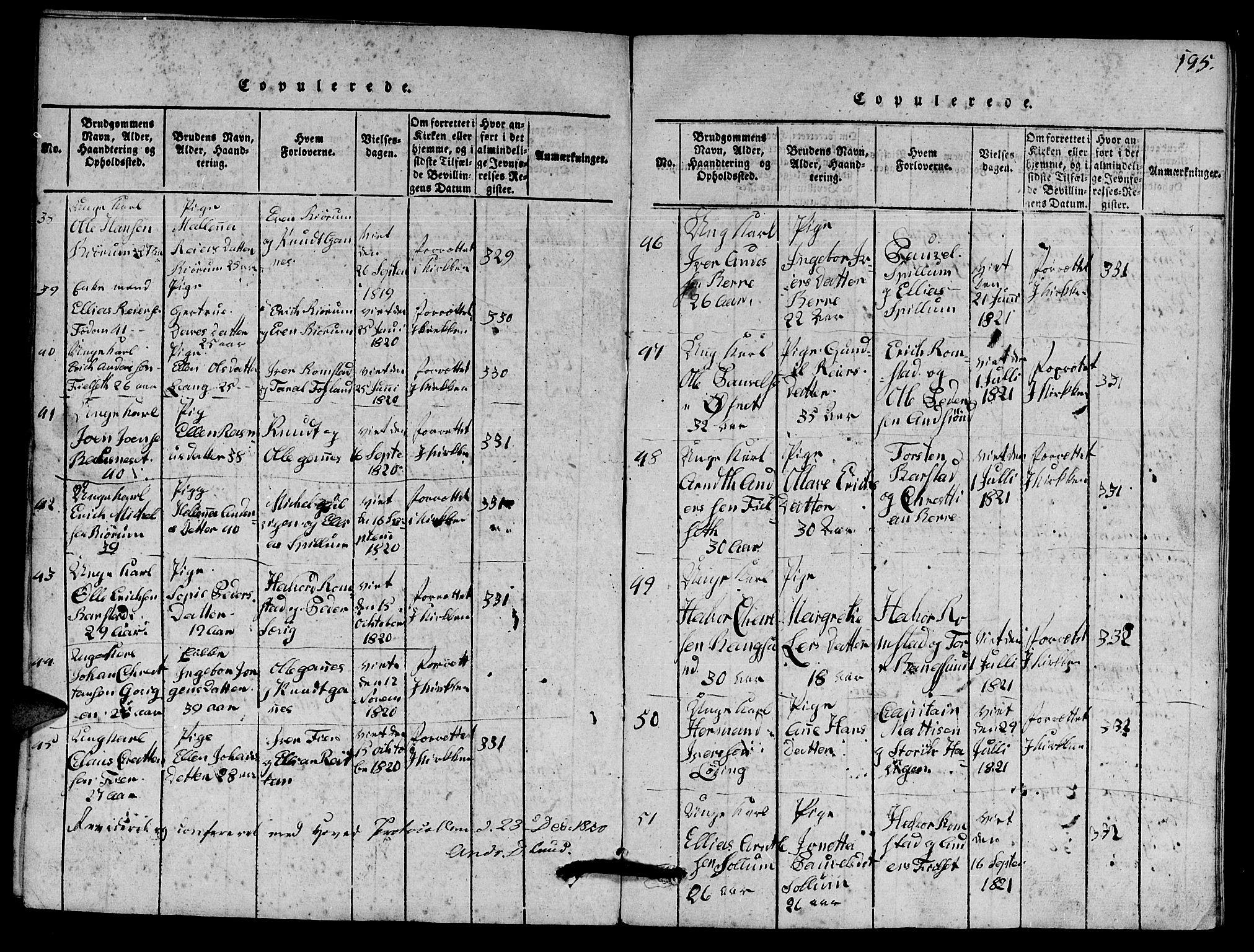 SAT, Ministerialprotokoller, klokkerbøker og fødselsregistre - Nord-Trøndelag, 770/L0590: Klokkerbok nr. 770C01, 1815-1824, s. 195