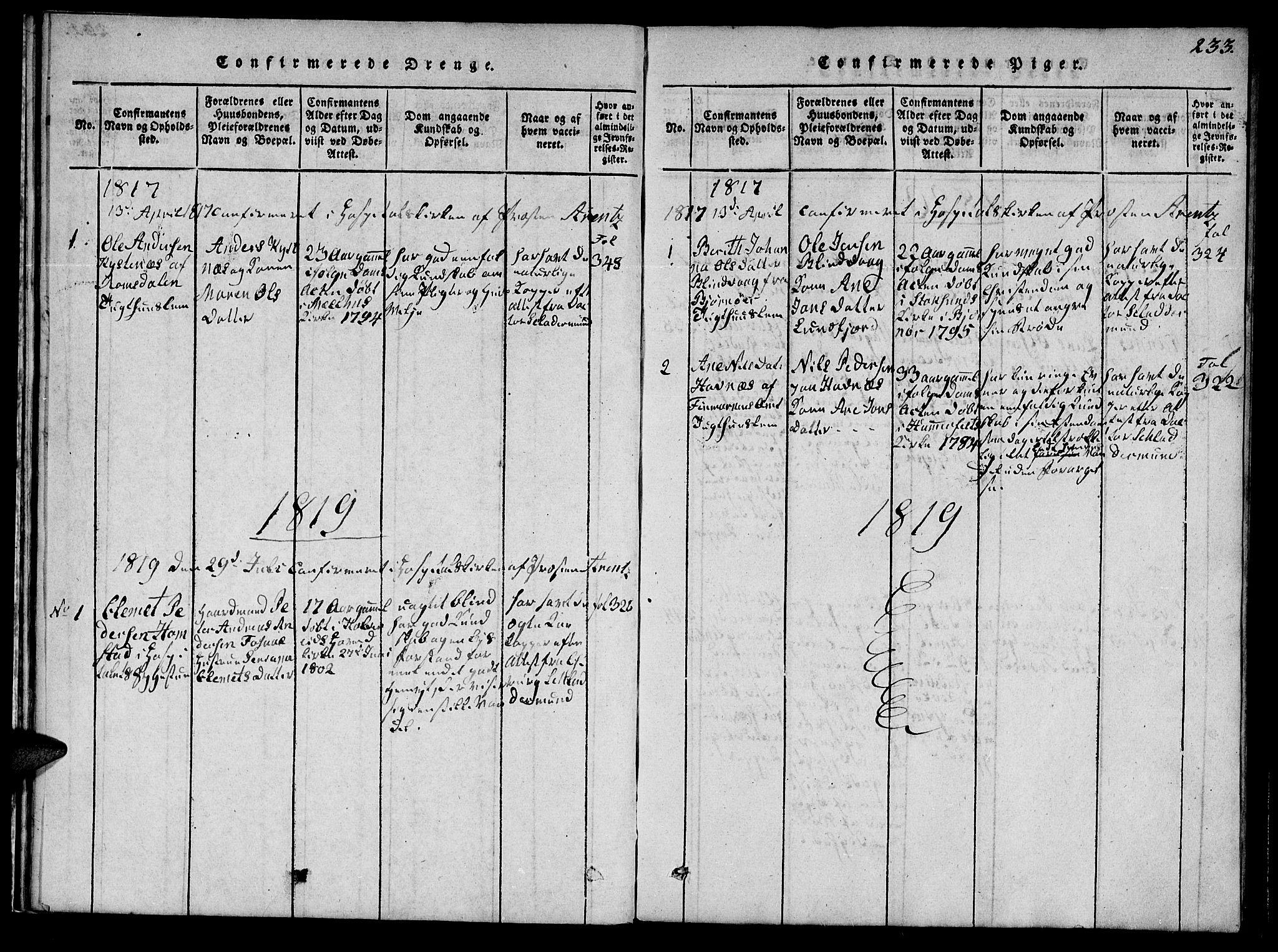 SAT, Ministerialprotokoller, klokkerbøker og fødselsregistre - Sør-Trøndelag, 623/L0467: Ministerialbok nr. 623A01, 1815-1825, s. 233