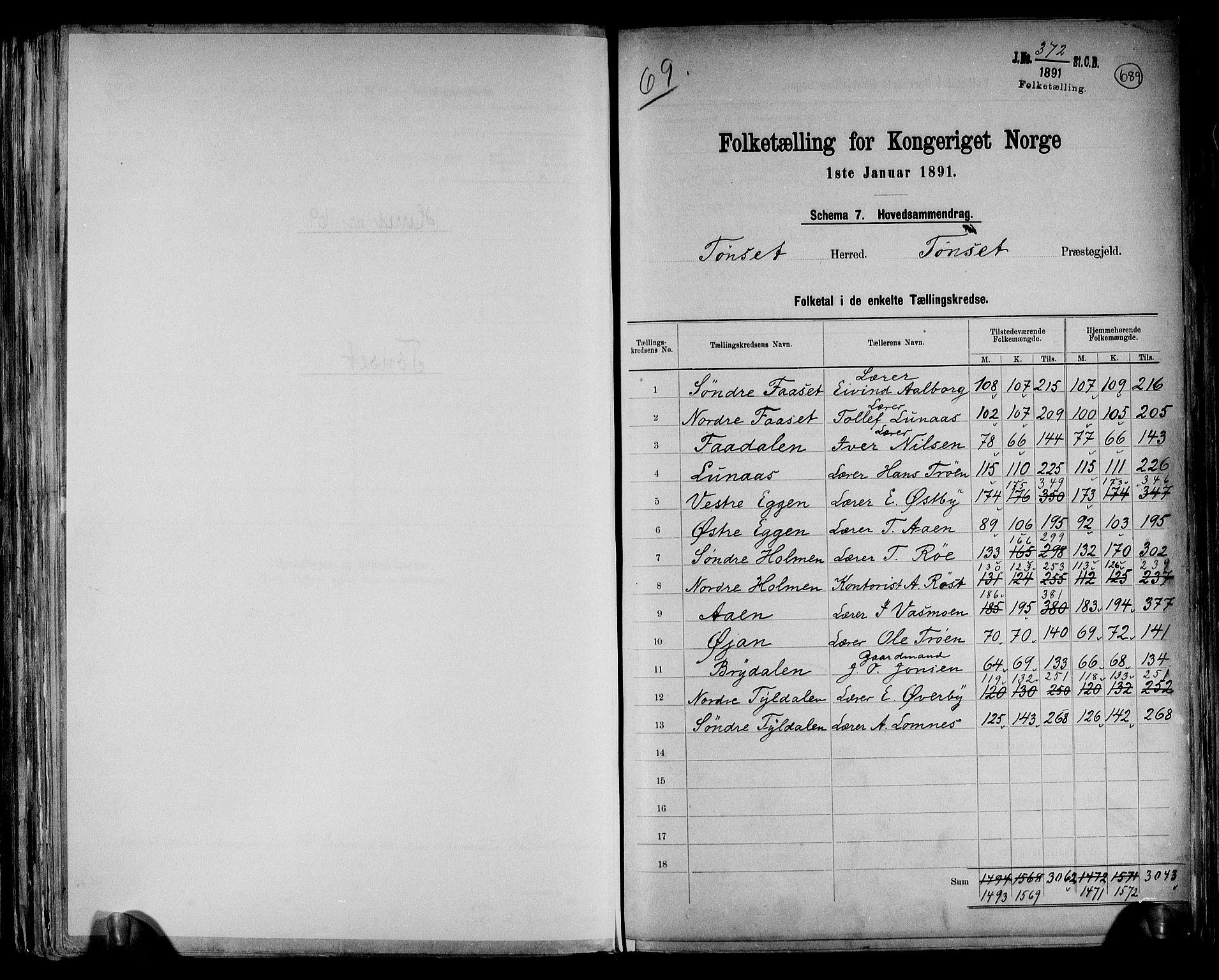 RA, Folketelling 1891 for 0437 Tynset herred, 1891, s. 2