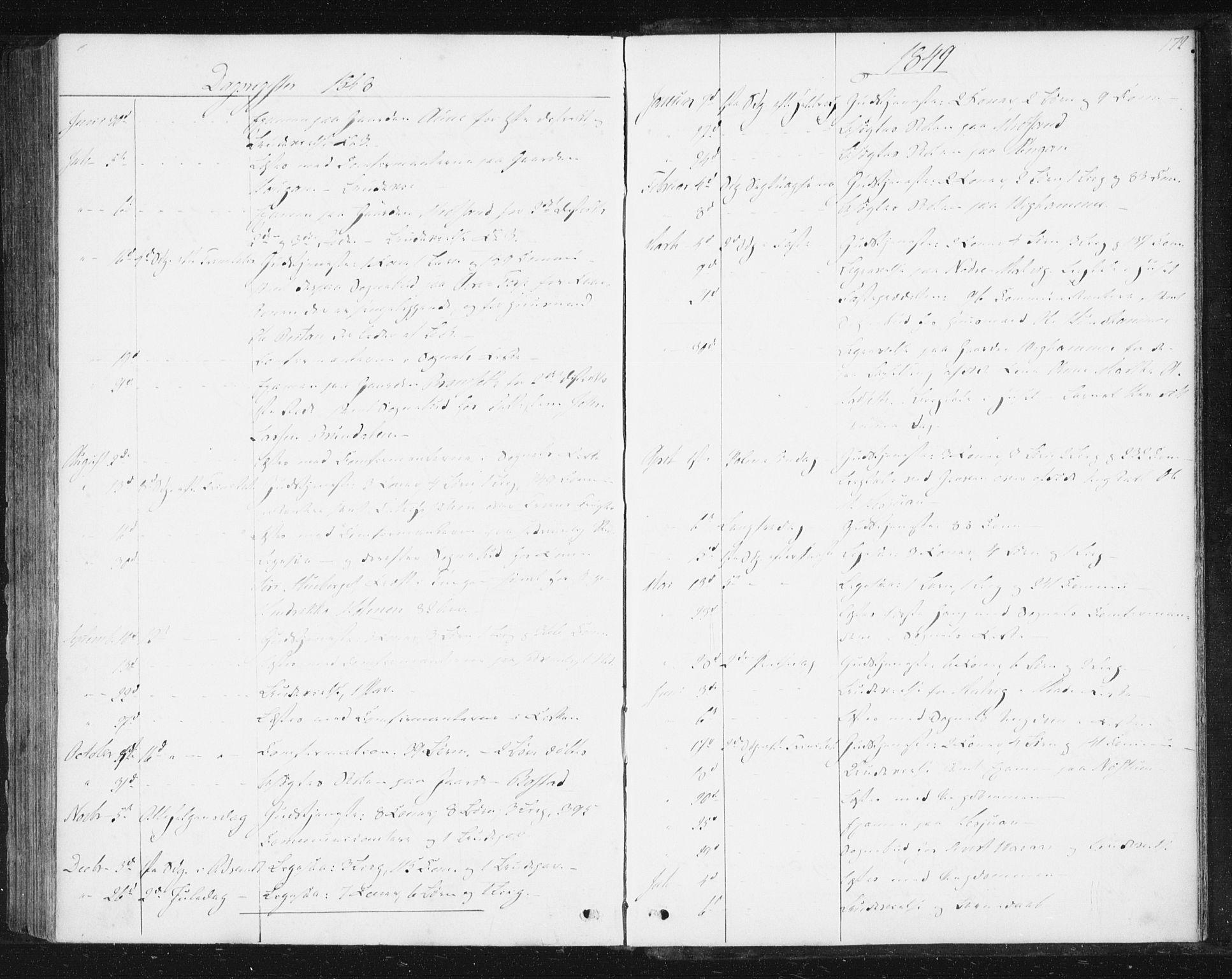 SAT, Ministerialprotokoller, klokkerbøker og fødselsregistre - Sør-Trøndelag, 616/L0407: Ministerialbok nr. 616A04, 1848-1856, s. 172