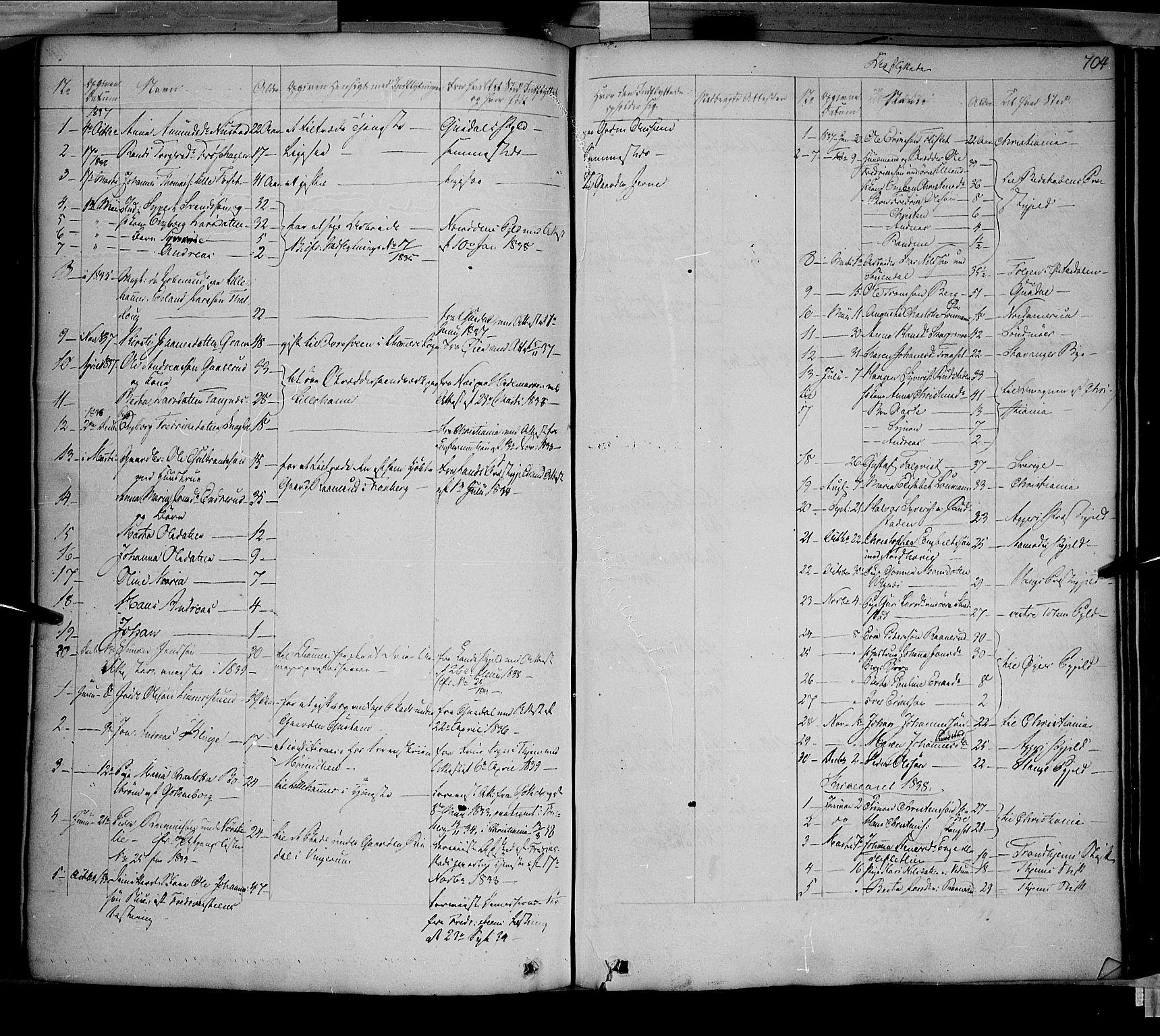 SAH, Fåberg prestekontor, Ministerialbok nr. 5, 1836-1854, s. 703-704