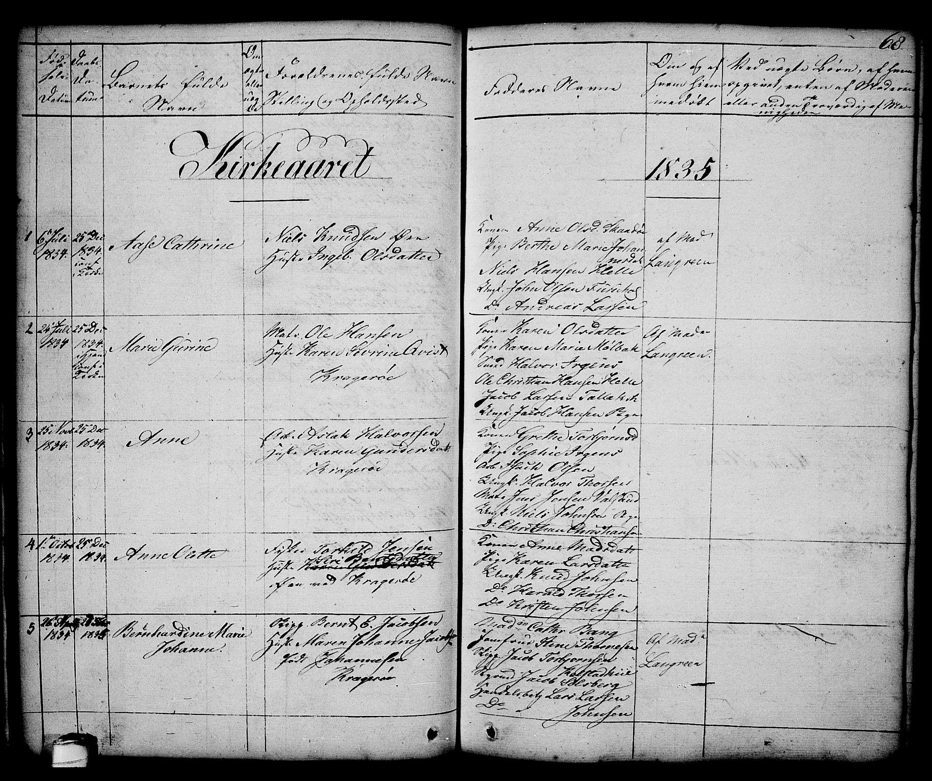 SAKO, Kragerø kirkebøker, G/Ga/L0003: Klokkerbok nr. 3, 1832-1852, s. 68