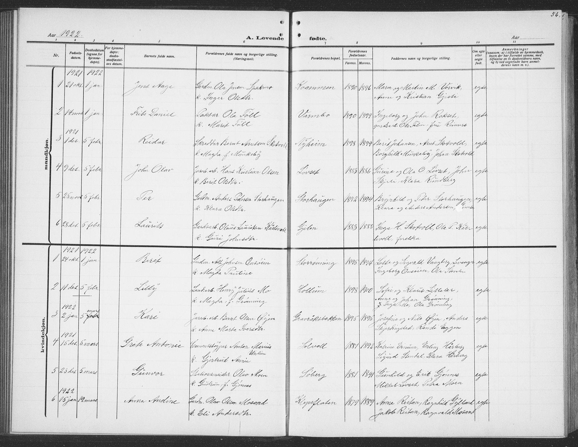 SAT, Ministerialprotokoller, klokkerbøker og fødselsregistre - Sør-Trøndelag, 691/L1095: Klokkerbok nr. 691C06, 1912-1933, s. 56