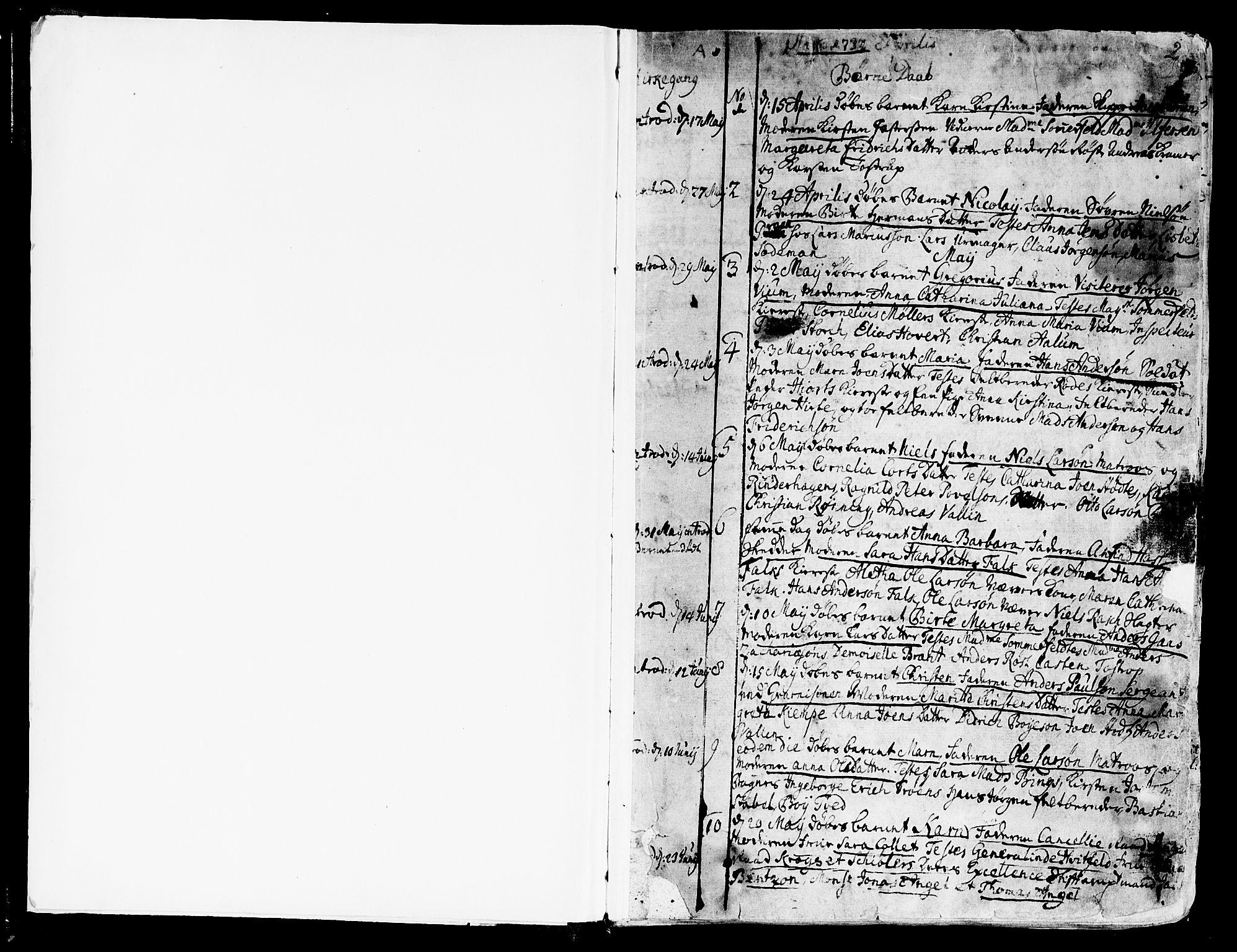 SAT, Ministerialprotokoller, klokkerbøker og fødselsregistre - Sør-Trøndelag, 602/L0103: Ministerialbok nr. 602A01, 1732-1774, s. 2