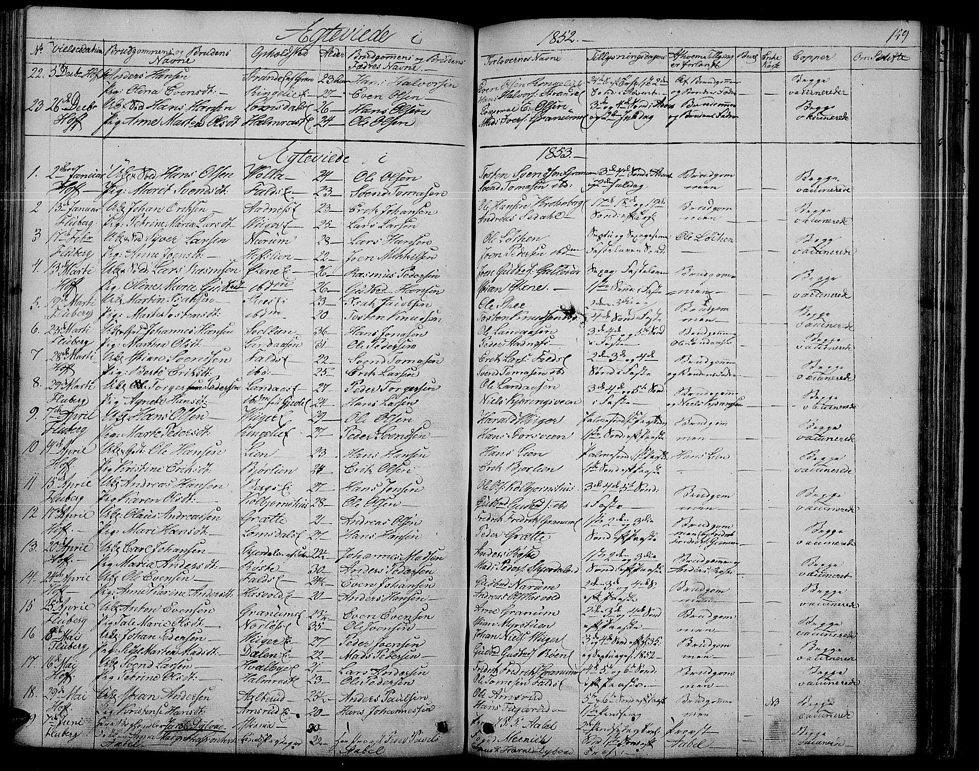 SAH, Søndre Land prestekontor, L/L0001: Klokkerbok nr. 1, 1849-1883, s. 159