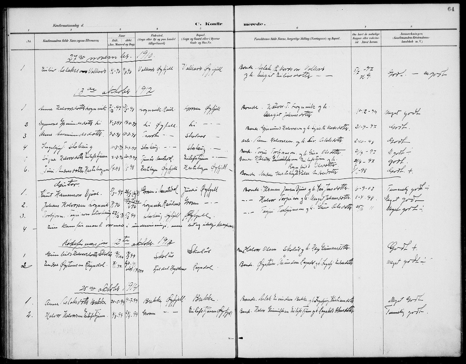 SAKO, Rauland kirkebøker, G/Gb/L0002: Klokkerbok nr. II 2, 1887-1937, s. 64
