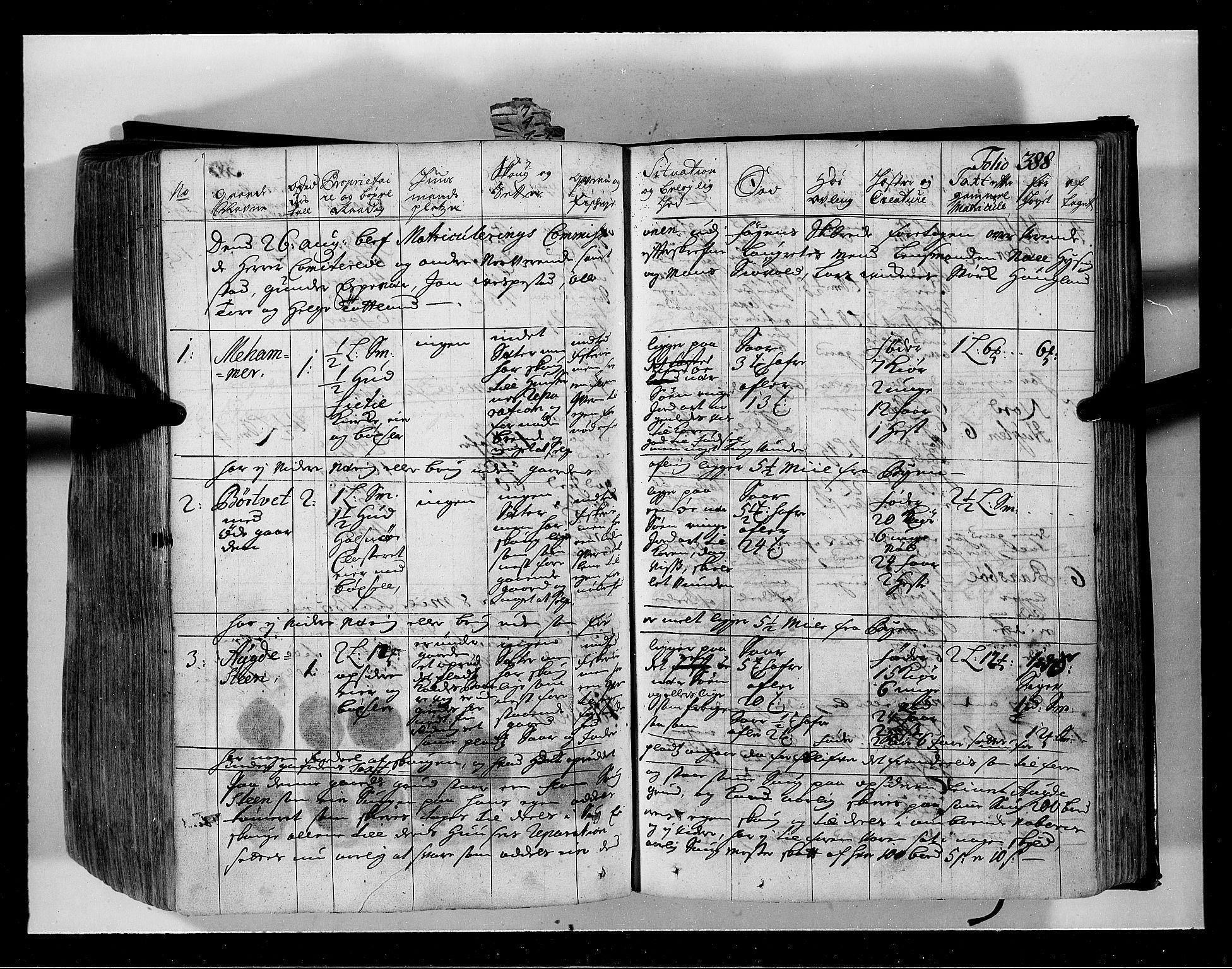 RA, Rentekammeret inntil 1814, Realistisk ordnet avdeling, N/Nb/Nbf/L0134: Sunnhordland eksaminasjonsprotokoll, 1723, s. 387b-388a