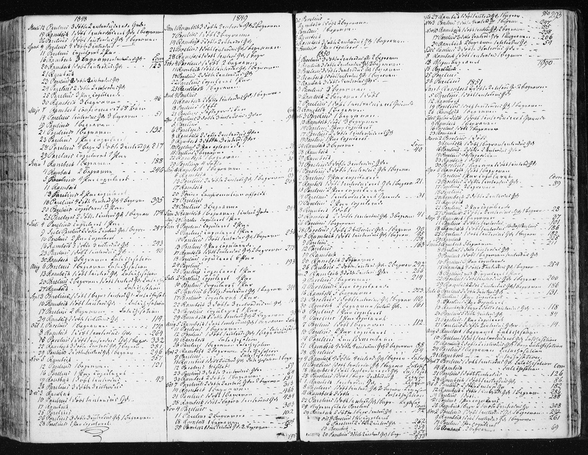 SAT, Ministerialprotokoller, klokkerbøker og fødselsregistre - Sør-Trøndelag, 672/L0855: Ministerialbok nr. 672A07, 1829-1860, s. 293