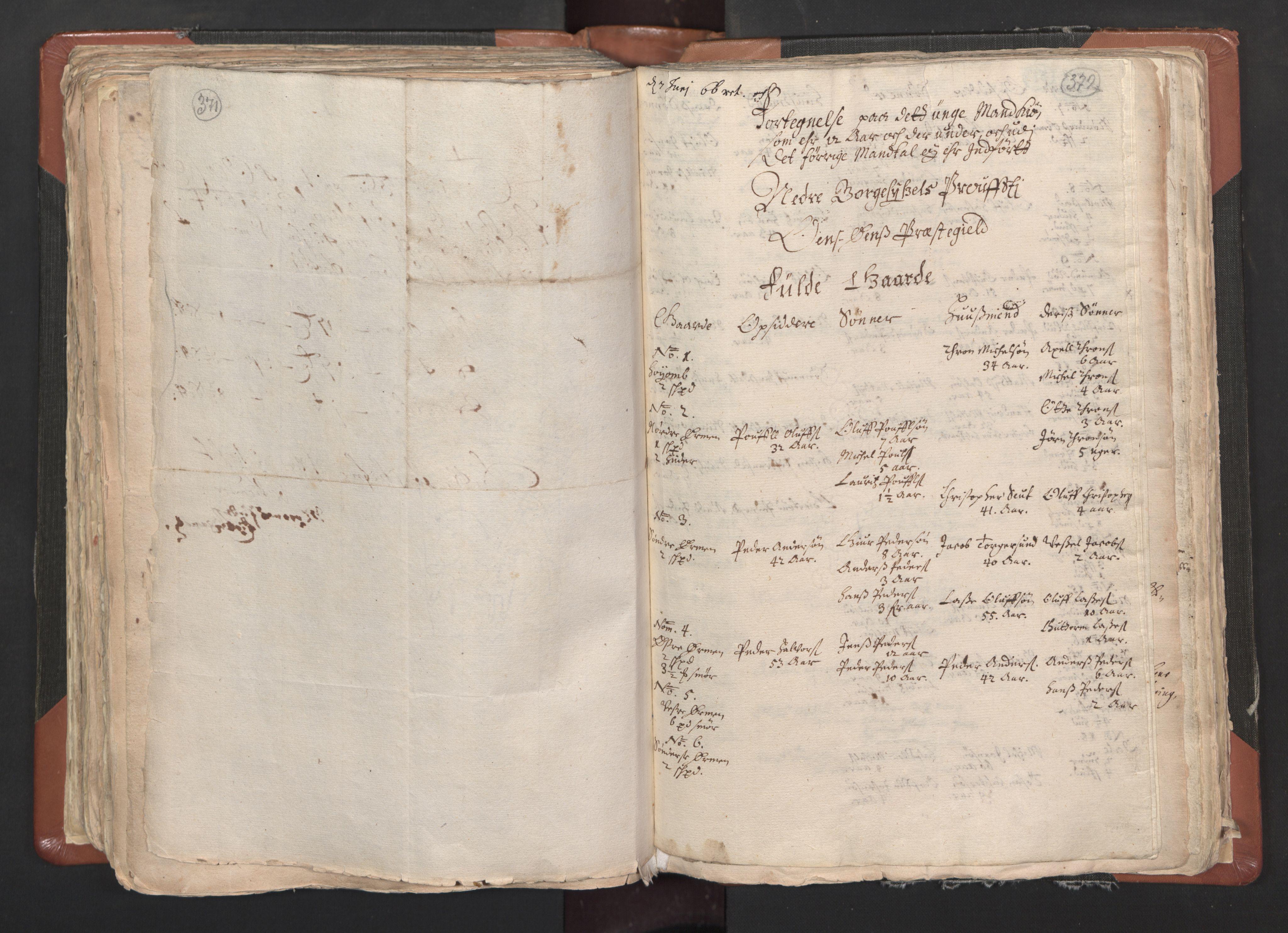 RA, Sogneprestenes manntall 1664-1666, nr. 1: Nedre Borgesyssel prosti, 1664-1666, s. 371-372