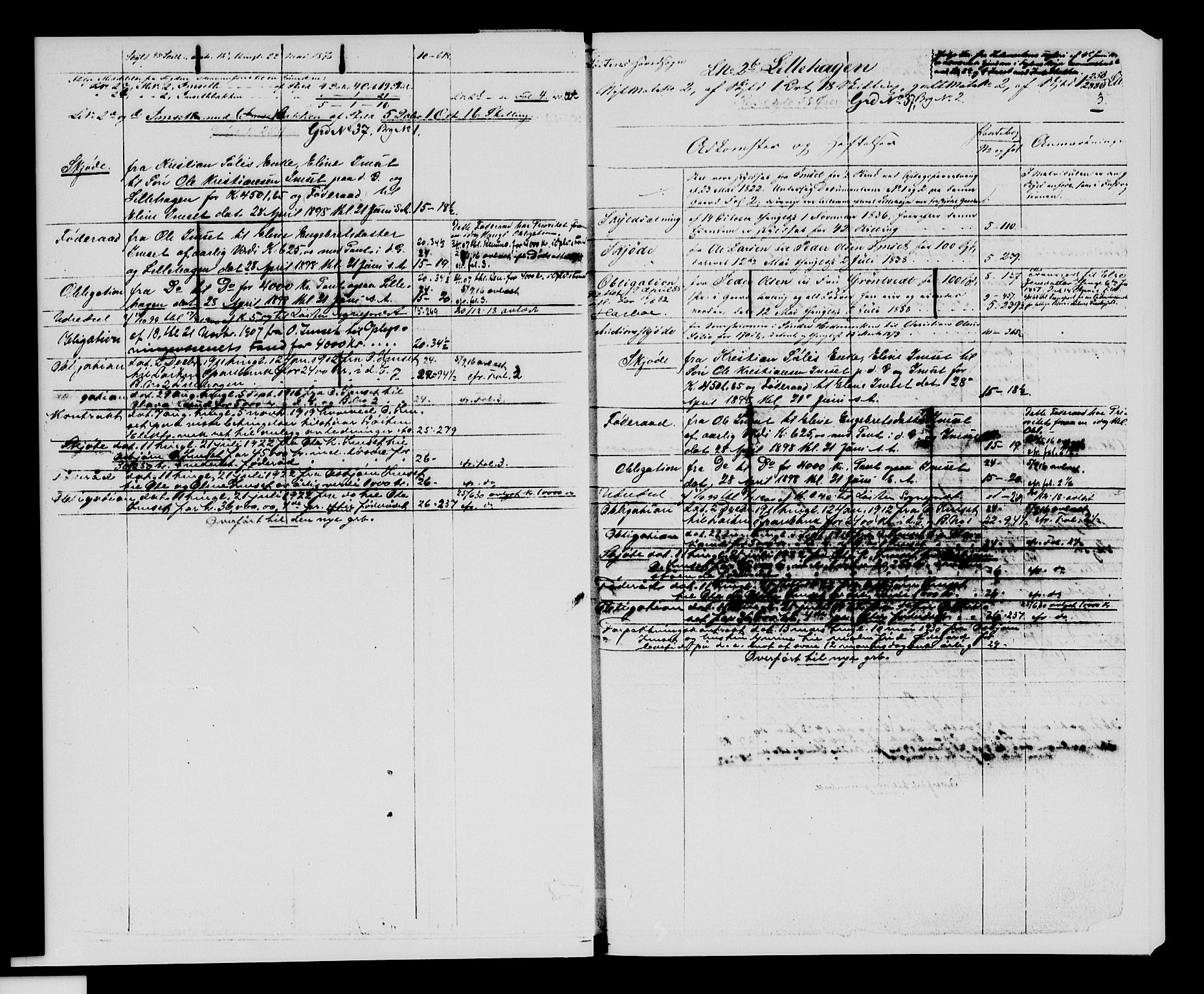 SAH, Sør-Hedmark sorenskriveri, H/Ha/Hac/Hacc/L0001: Panteregister nr. 3.1, 1855-1943, s. 3