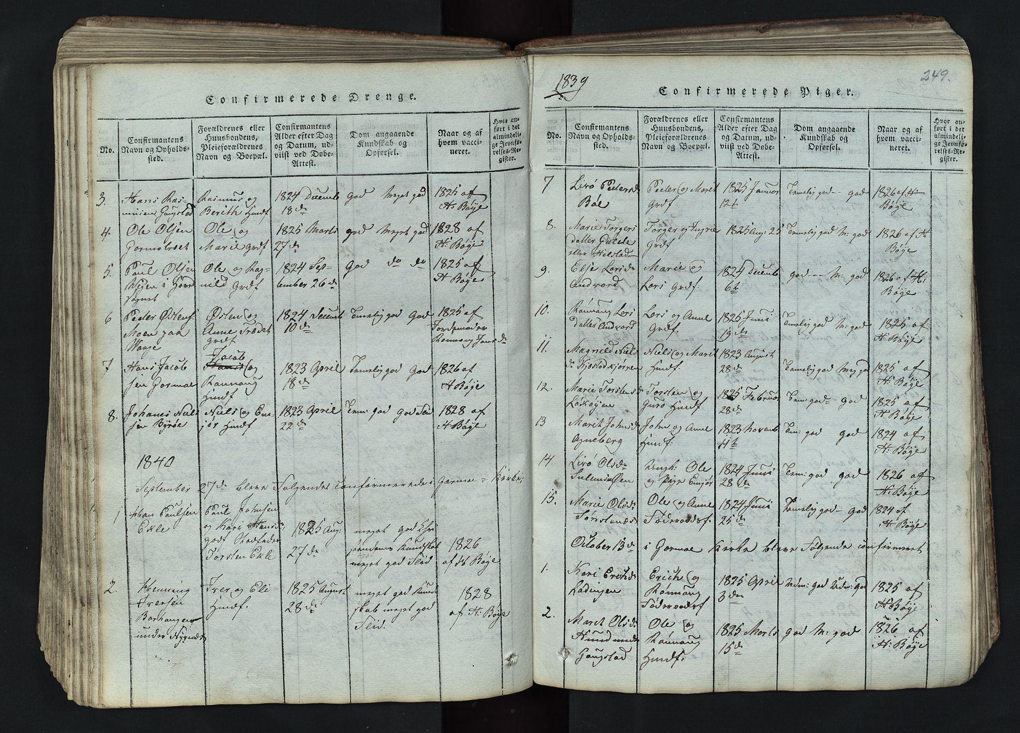 SAH, Lom prestekontor, L/L0002: Klokkerbok nr. 2, 1815-1844, s. 249