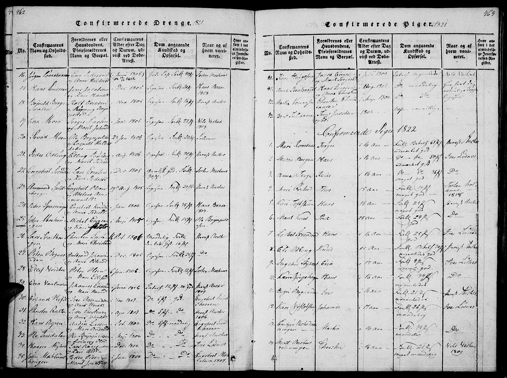 SAH, Ringebu prestekontor, Ministerialbok nr. 4, 1821-1839, s. 462-463