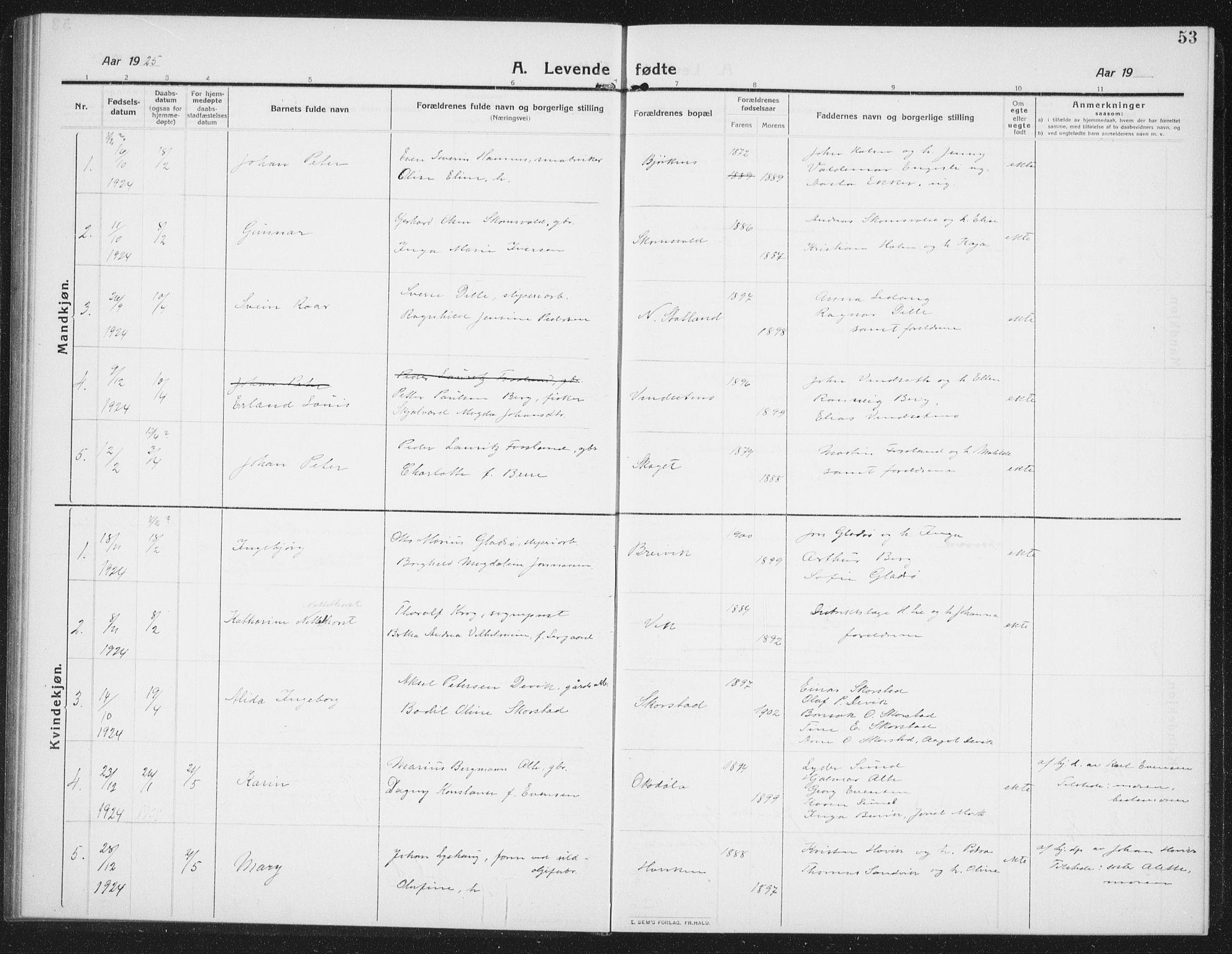 SAT, Ministerialprotokoller, klokkerbøker og fødselsregistre - Nord-Trøndelag, 774/L0630: Klokkerbok nr. 774C01, 1910-1934, s. 53