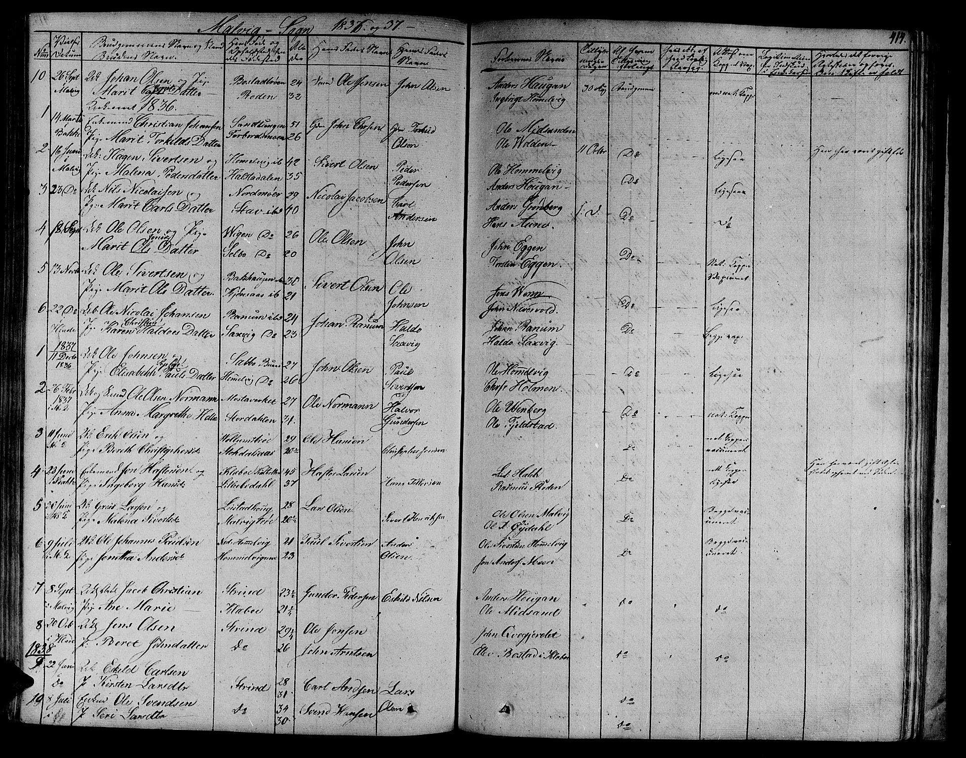 SAT, Ministerialprotokoller, klokkerbøker og fødselsregistre - Sør-Trøndelag, 606/L0288: Ministerialbok nr. 606A04 /3, 1826-1840, s. 414