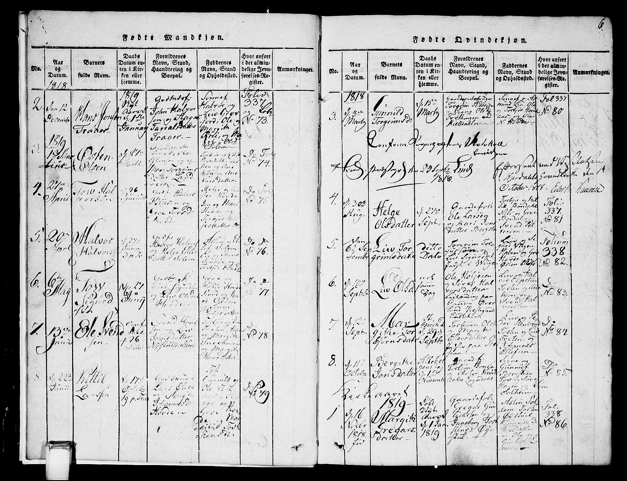 SAKO, Hjartdal kirkebøker, G/Gc/L0001: Klokkerbok nr. III 1, 1815-1842, s. 6
