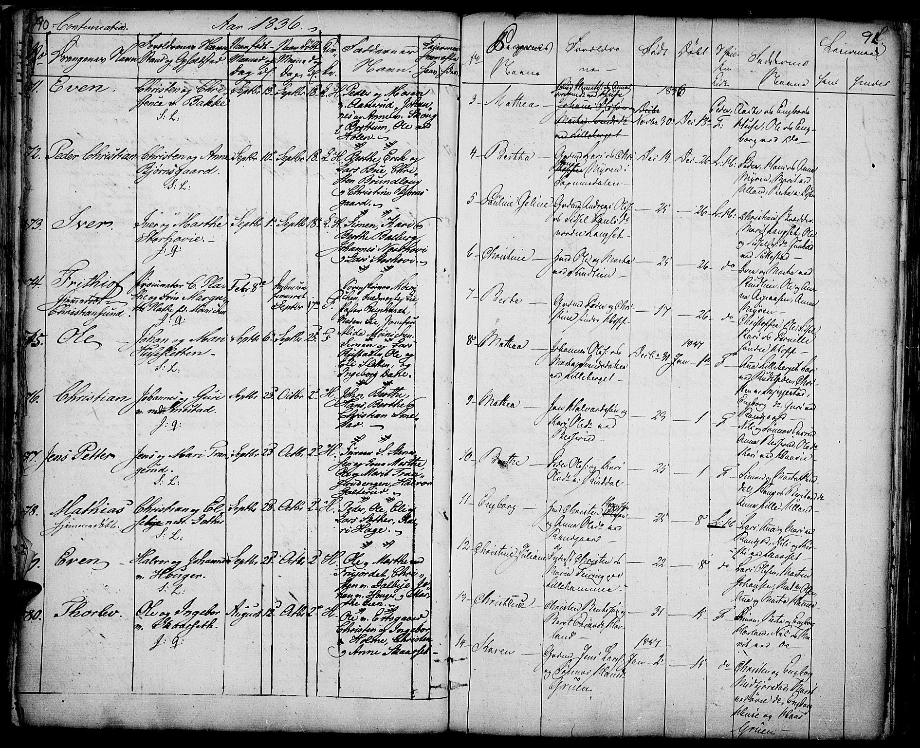 SAH, Fåberg prestekontor, Ministerialbok nr. 4, 1833-1837, s. 90-91