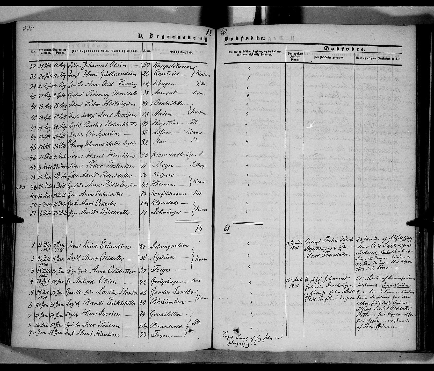 SAH, Nord-Fron prestekontor, Ministerialbok nr. 1, 1851-1864, s. 336