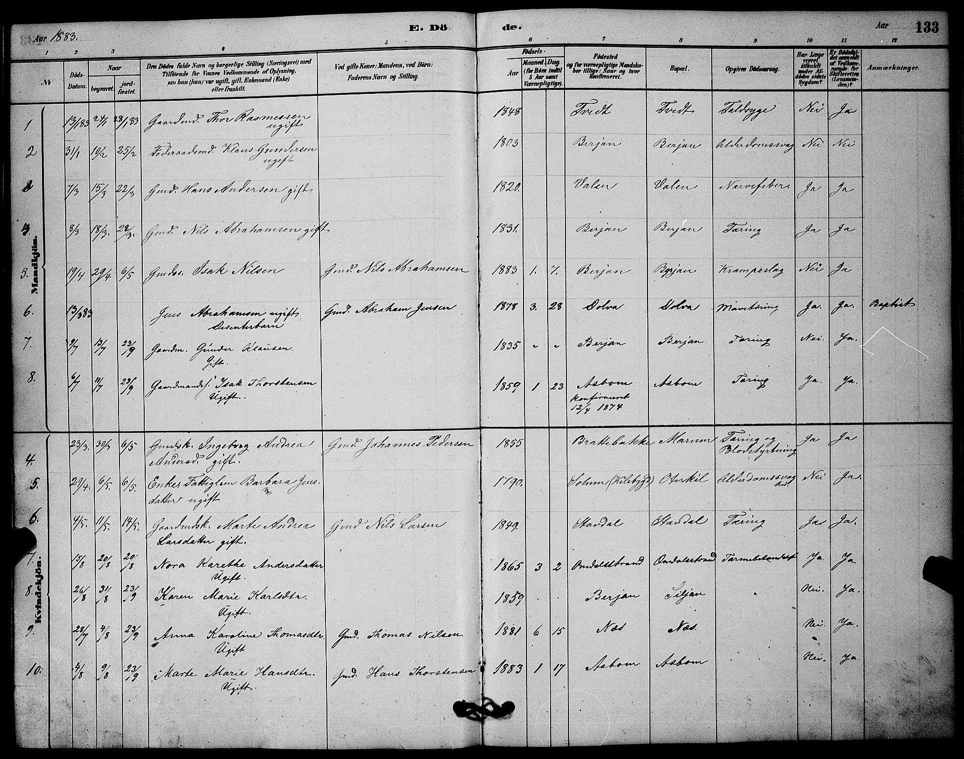 SAKO, Solum kirkebøker, G/Gb/L0003: Klokkerbok nr. II 3, 1880-1898, s. 133