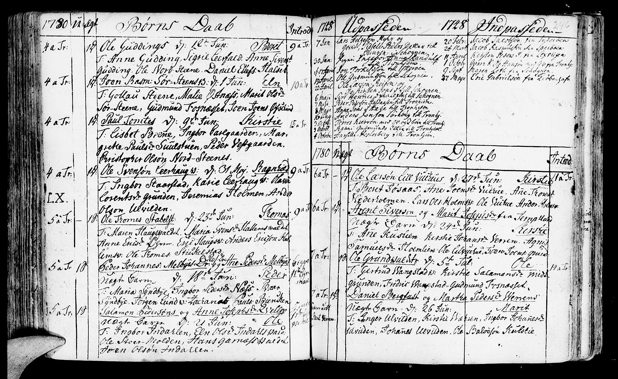 SAT, Ministerialprotokoller, klokkerbøker og fødselsregistre - Nord-Trøndelag, 723/L0231: Ministerialbok nr. 723A02, 1748-1780, s. 246
