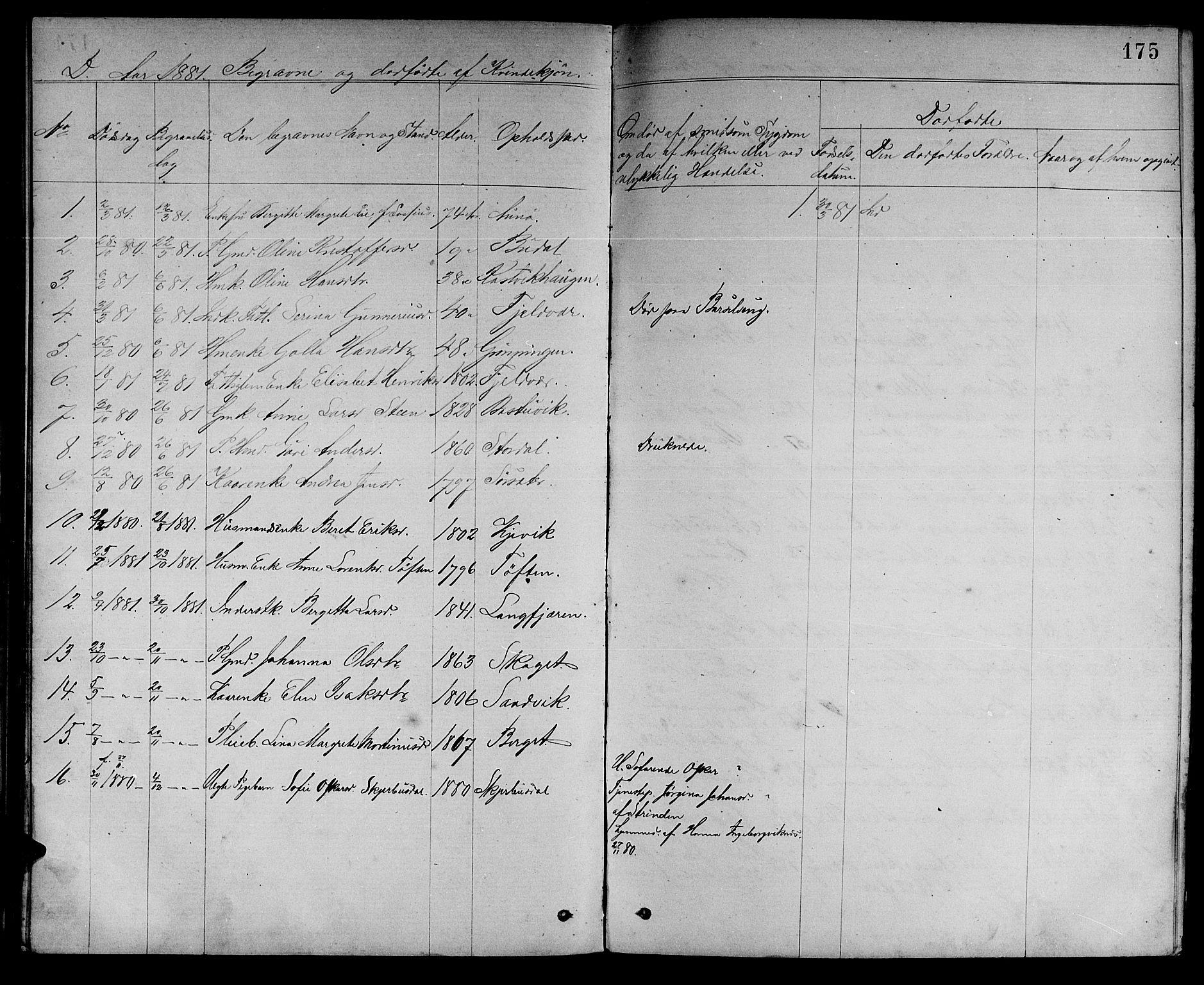 SAT, Ministerialprotokoller, klokkerbøker og fødselsregistre - Sør-Trøndelag, 637/L0561: Klokkerbok nr. 637C02, 1873-1882, s. 175