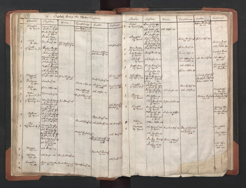 RA, Sogneprestenes manntall 1664-1666, nr. 33: Innherad prosti, 1664-1666, s. 54-55
