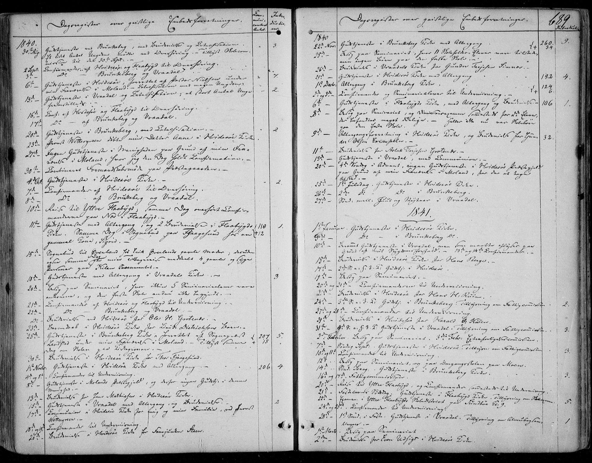 SAKO, Kviteseid kirkebøker, F/Fa/L0006: Ministerialbok nr. I 6, 1836-1858, s. 689