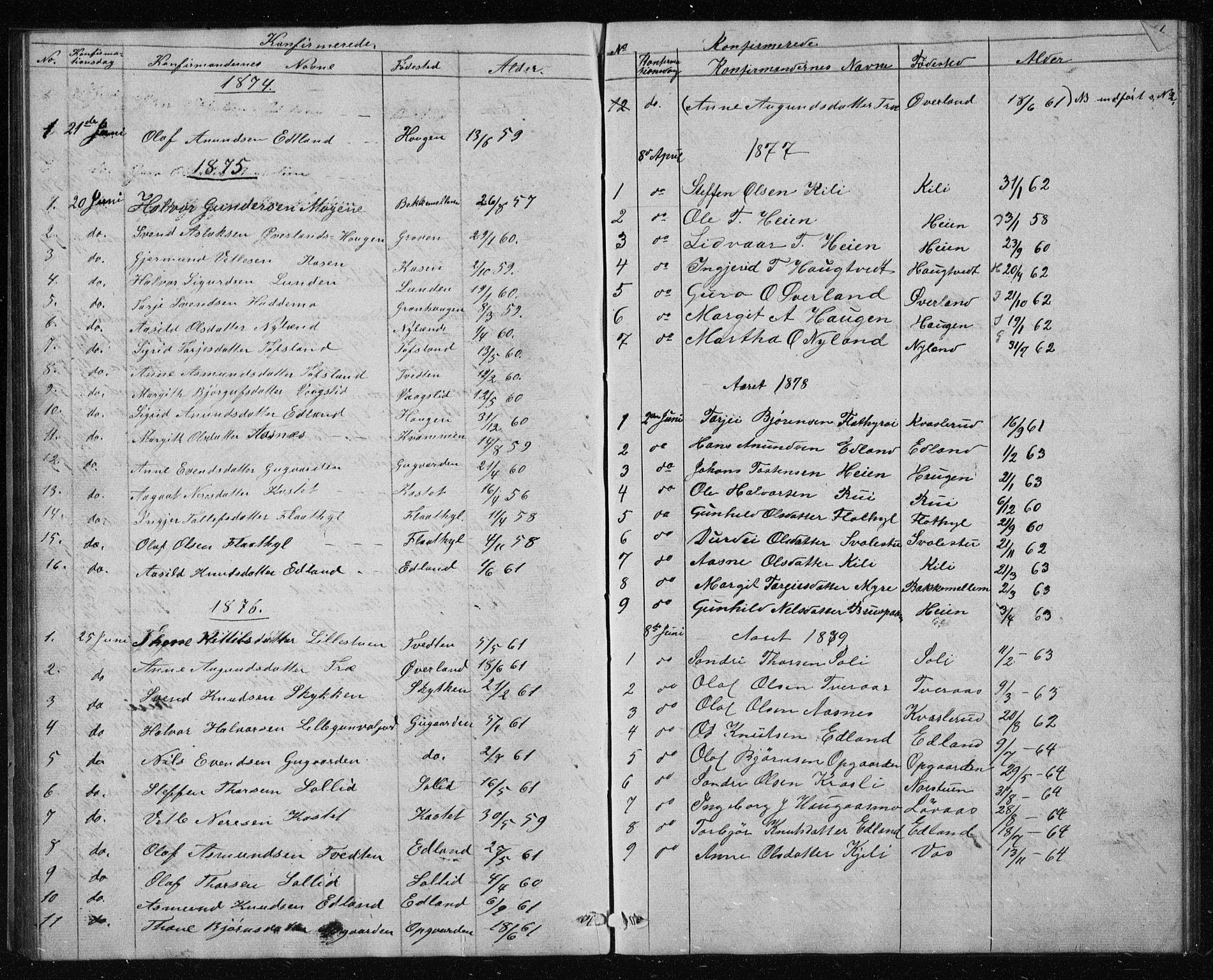 SAKO, Vinje kirkebøker, G/Gc/L0001: Klokkerbok nr. III 1, 1850-1893, s. 65