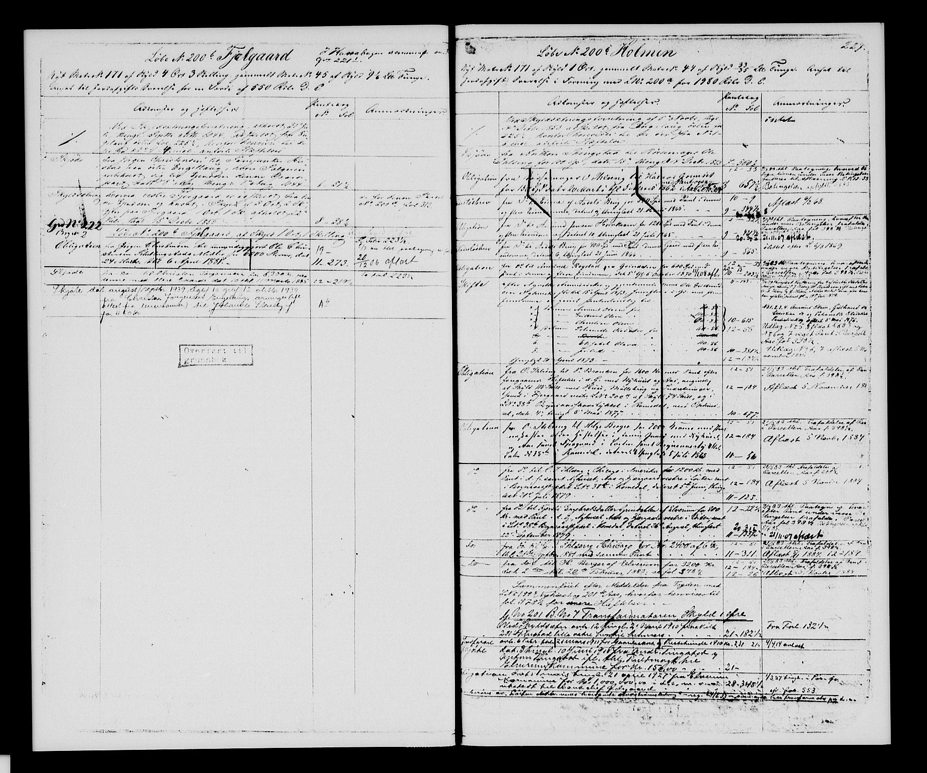 SAH, Sør-Hedmark sorenskriveri, H/Ha/Hac/Hacc/L0001: Panteregister nr. 3.1, 1855-1943, s. 227