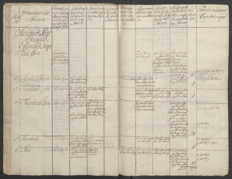 RA, Rentekammeret inntil 1814, Reviderte regnskaper, Fogderegnskap, R24/L1672: Ekstraskatten Numedal og Sandsvær, 1762-1767, s. 83