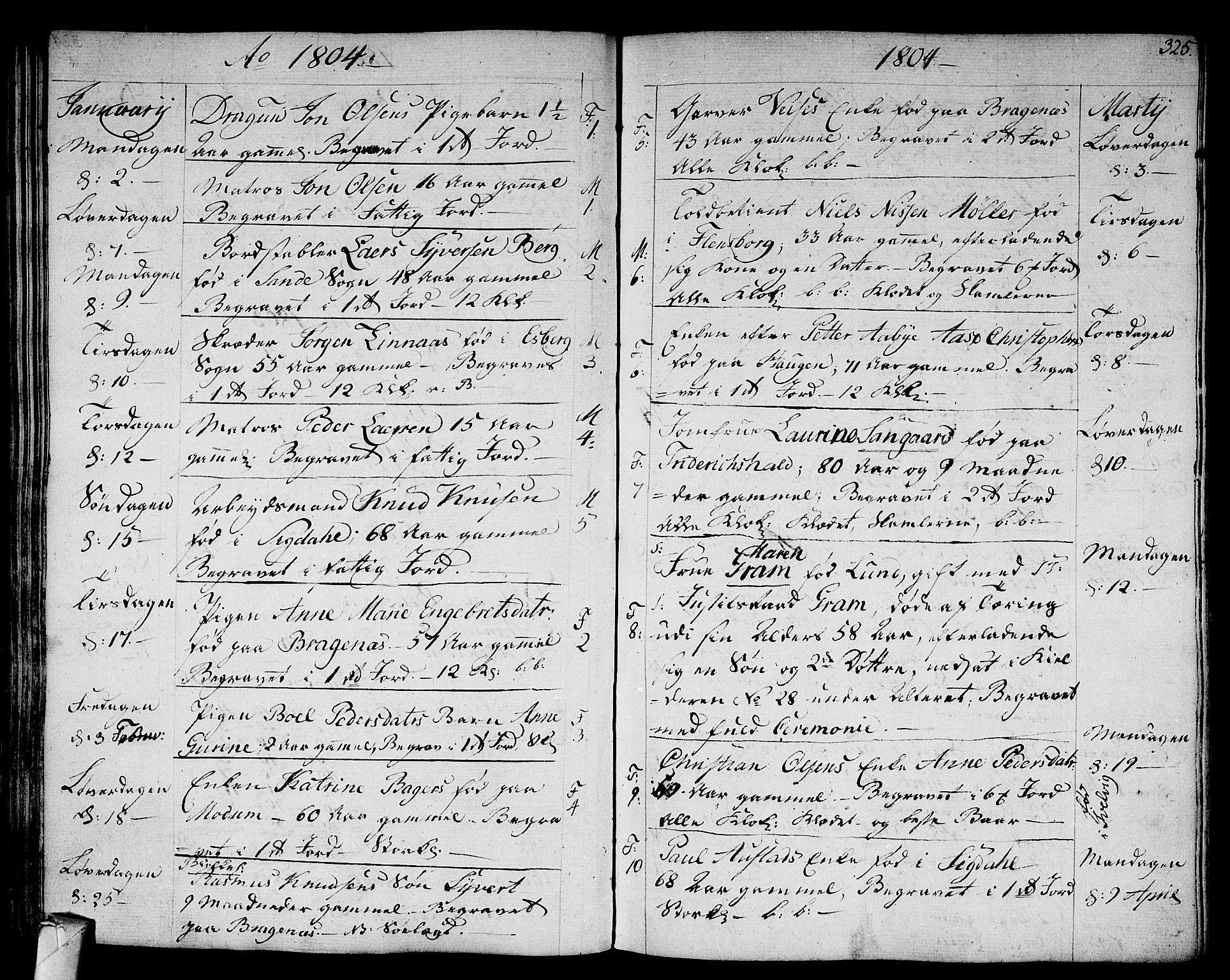 SAKO, Strømsø kirkebøker, F/Fa/L0010: Ministerialbok nr. I 10, 1792-1822, s. 325