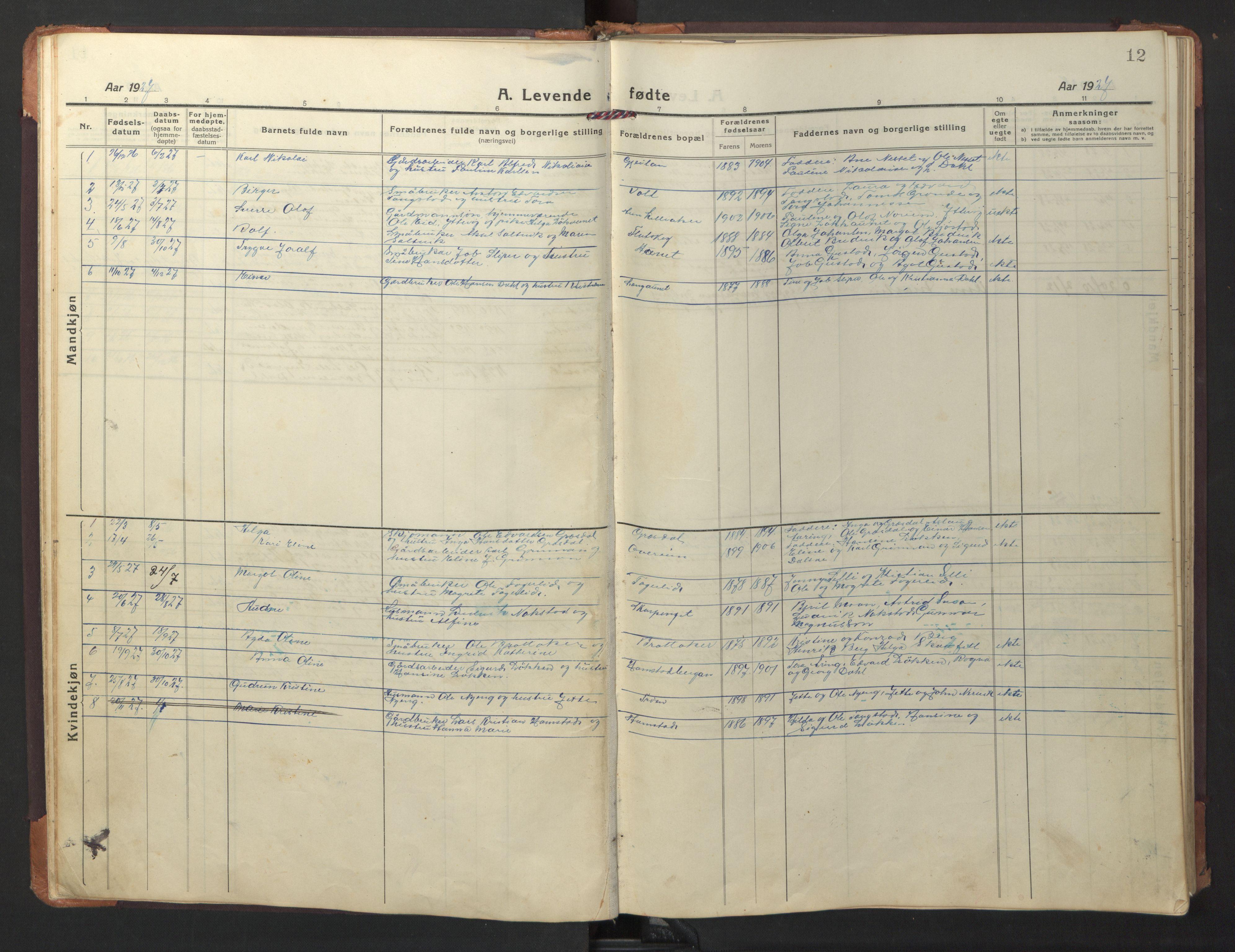 SAT, Ministerialprotokoller, klokkerbøker og fødselsregistre - Nord-Trøndelag, 733/L0328: Klokkerbok nr. 733C03, 1919-1966, s. 12