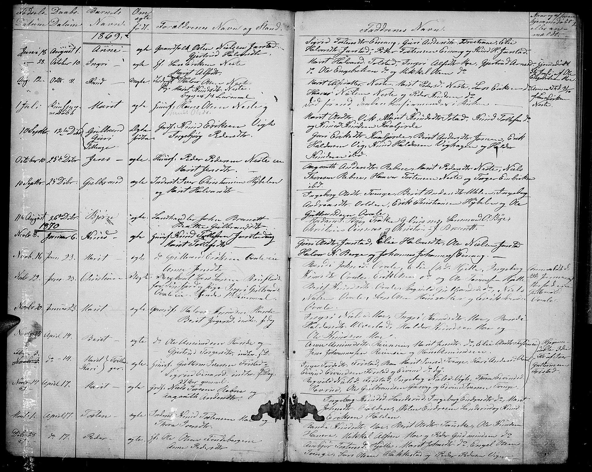 SAH, Vestre Slidre prestekontor, Klokkerbok nr. 1, 1869-1882, s. 2