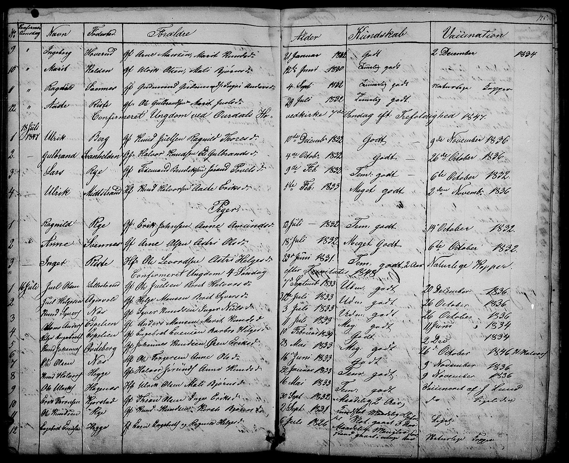 SAH, Nord-Aurdal prestekontor, Klokkerbok nr. 3, 1842-1882, s. 125
