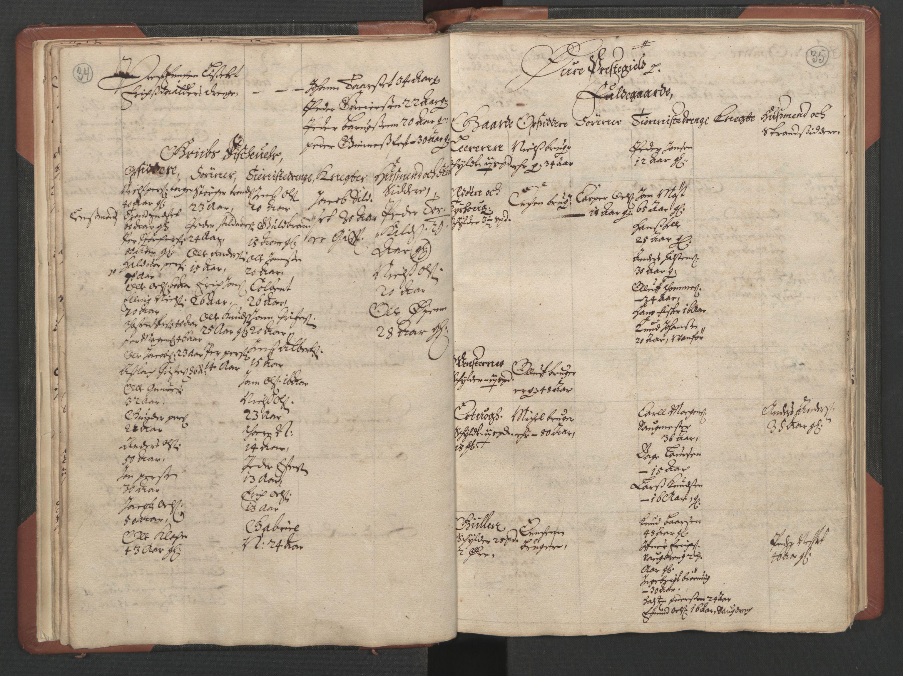 RA, Fogdenes og sorenskrivernes manntall 1664-1666, nr. 17: Nordmøre fogderi, 1664, s. 34-35